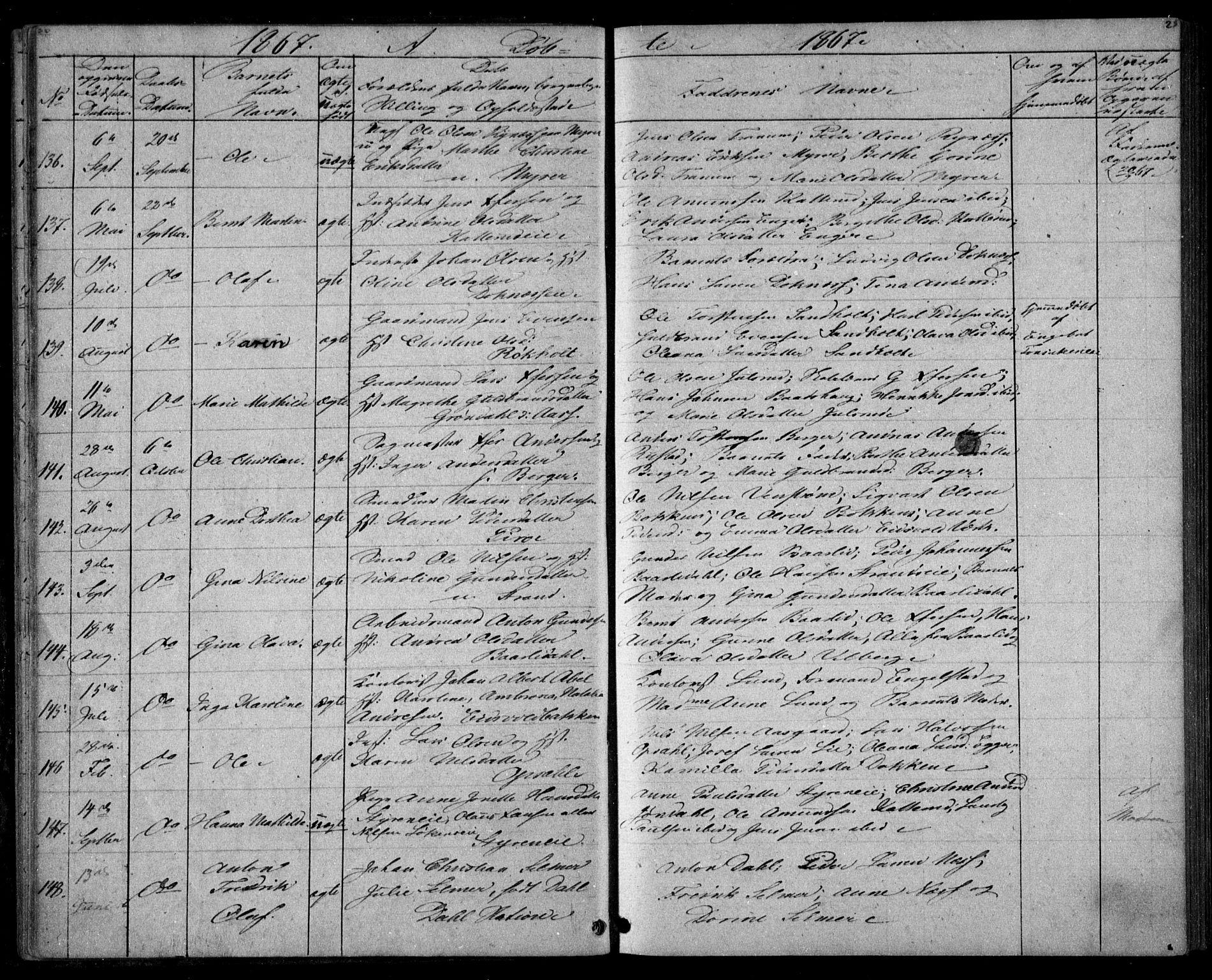 SAO, Eidsvoll prestekontor Kirkebøker, G/Ga/L0002: Klokkerbok nr. I 2, 1866-1871, s. 25
