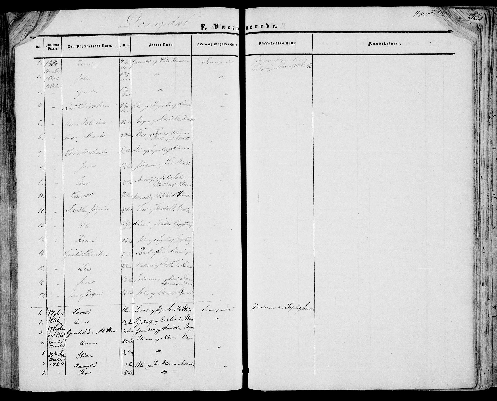 SAKO, Drangedal kirkebøker, F/Fa/L0008: Ministerialbok nr. 8, 1857-1871, s. 480
