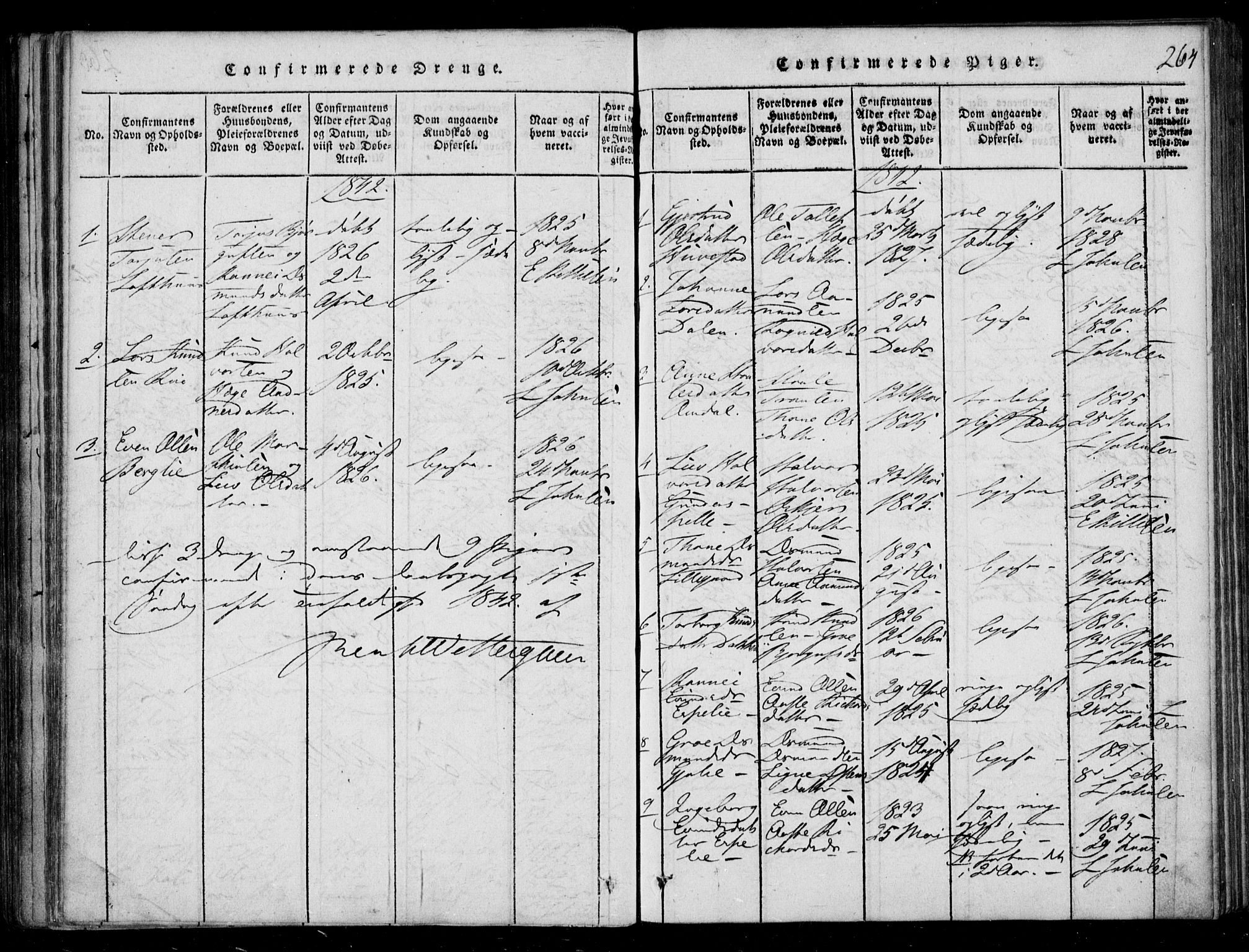 SAKO, Lårdal kirkebøker, F/Fb/L0001: Ministerialbok nr. II 1, 1815-1860, s. 264