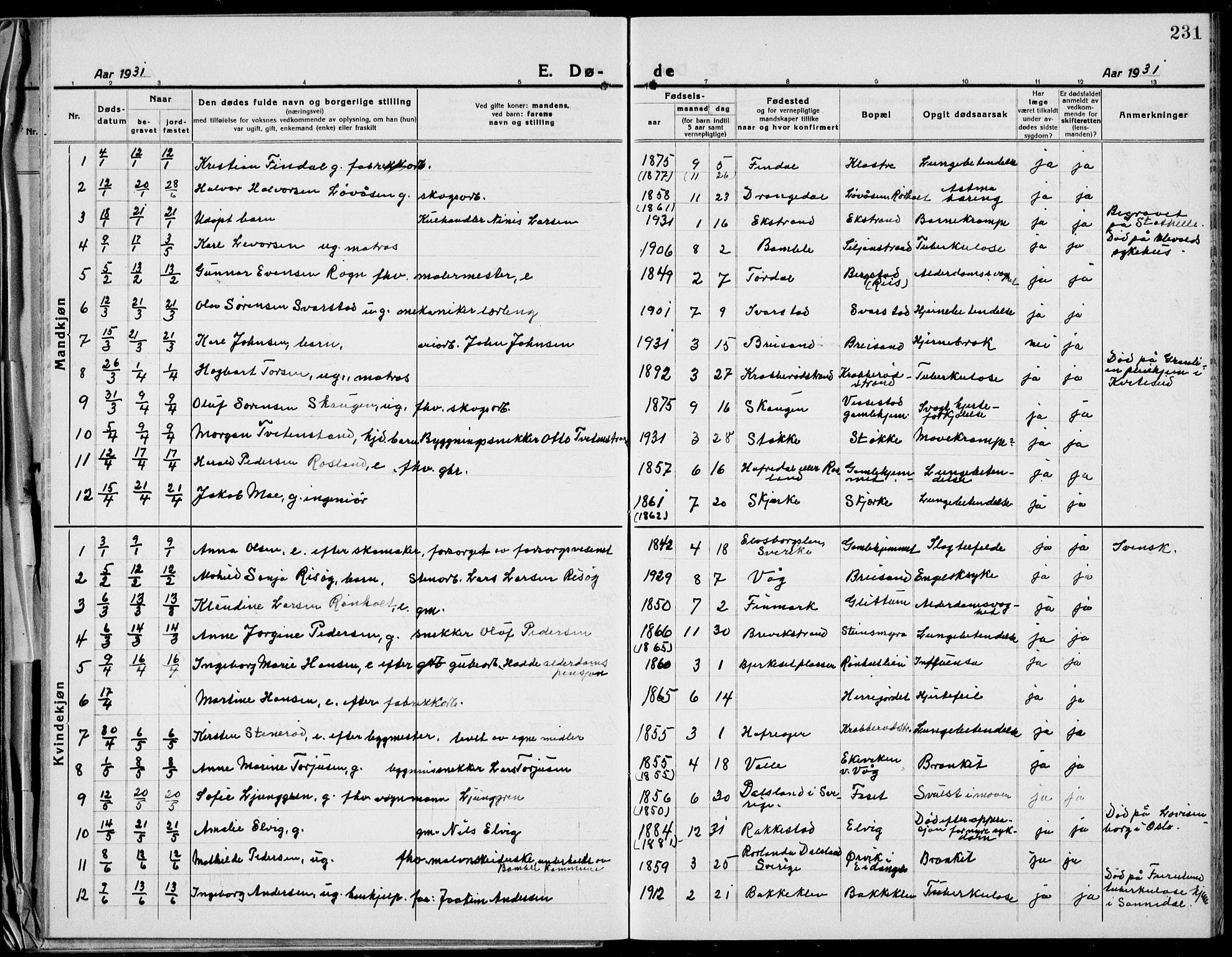 SAKO, Bamble kirkebøker, G/Ga/L0011: Klokkerbok nr. I 11, 1920-1935, s. 231