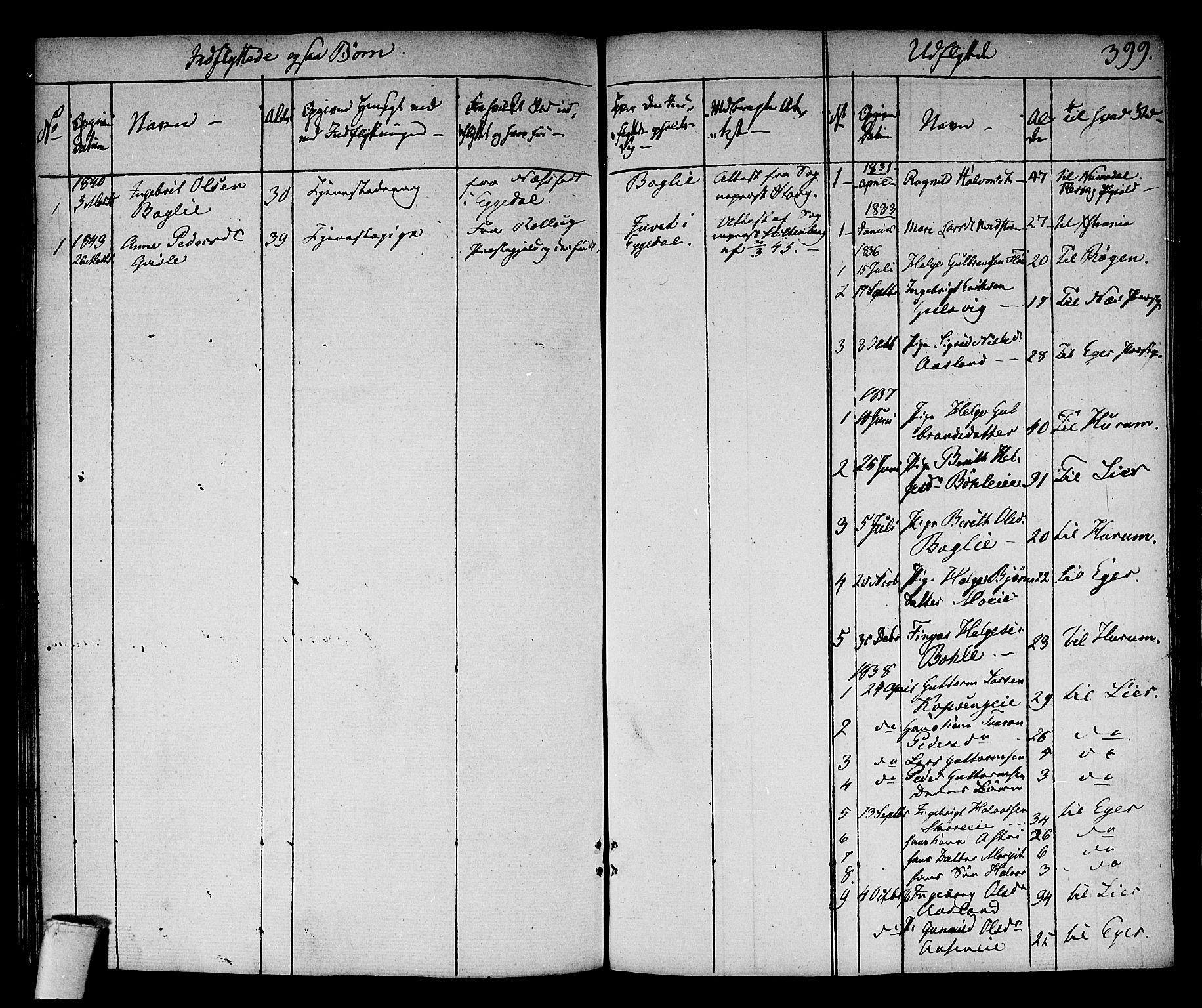 SAKO, Sigdal kirkebøker, F/Fa/L0006: Ministerialbok nr. I 6 /2, 1829-1843, s. 399