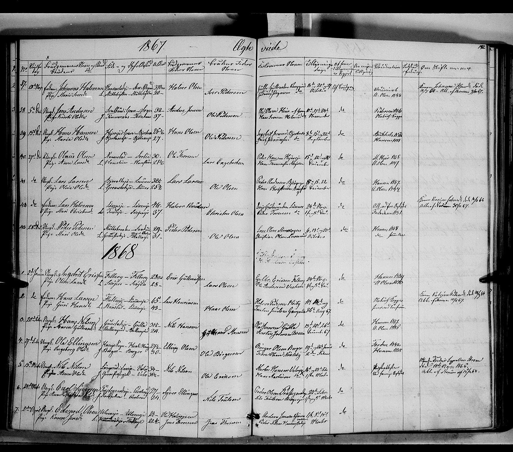 SAH, Jevnaker prestekontor, Ministerialbok nr. 7, 1858-1876, s. 192