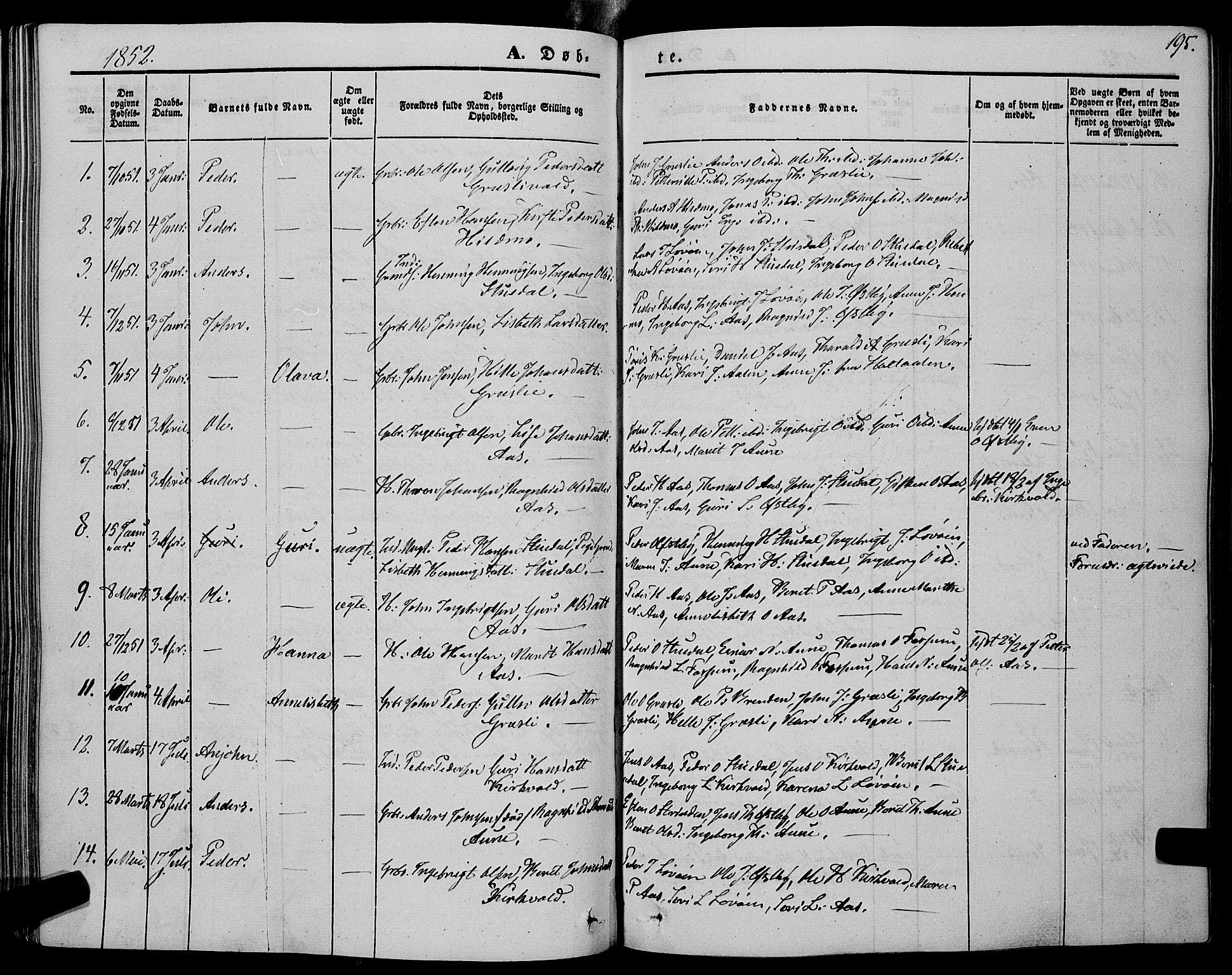 SAT, Ministerialprotokoller, klokkerbøker og fødselsregistre - Sør-Trøndelag, 695/L1146: Ministerialbok nr. 695A06 /2, 1843-1859, s. 195