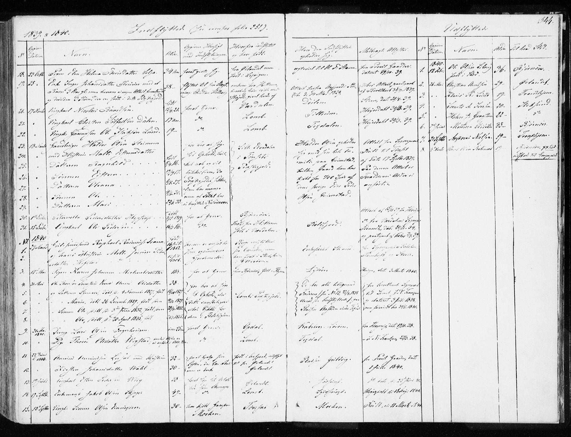 SAT, Ministerialprotokoller, klokkerbøker og fødselsregistre - Sør-Trøndelag, 655/L0676: Ministerialbok nr. 655A05, 1830-1847, s. 344