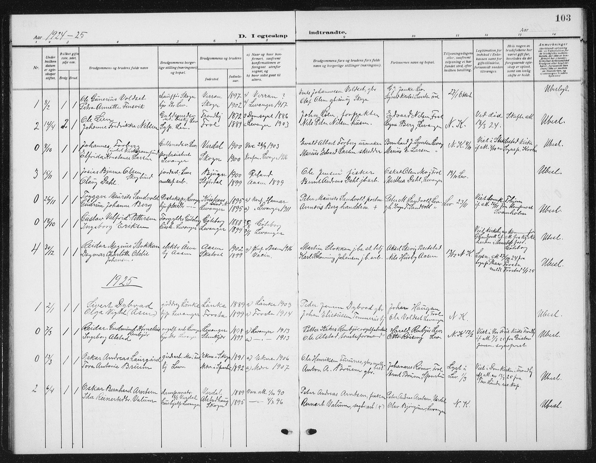 SAT, Ministerialprotokoller, klokkerbøker og fødselsregistre - Nord-Trøndelag, 720/L0193: Klokkerbok nr. 720C02, 1918-1941, s. 103