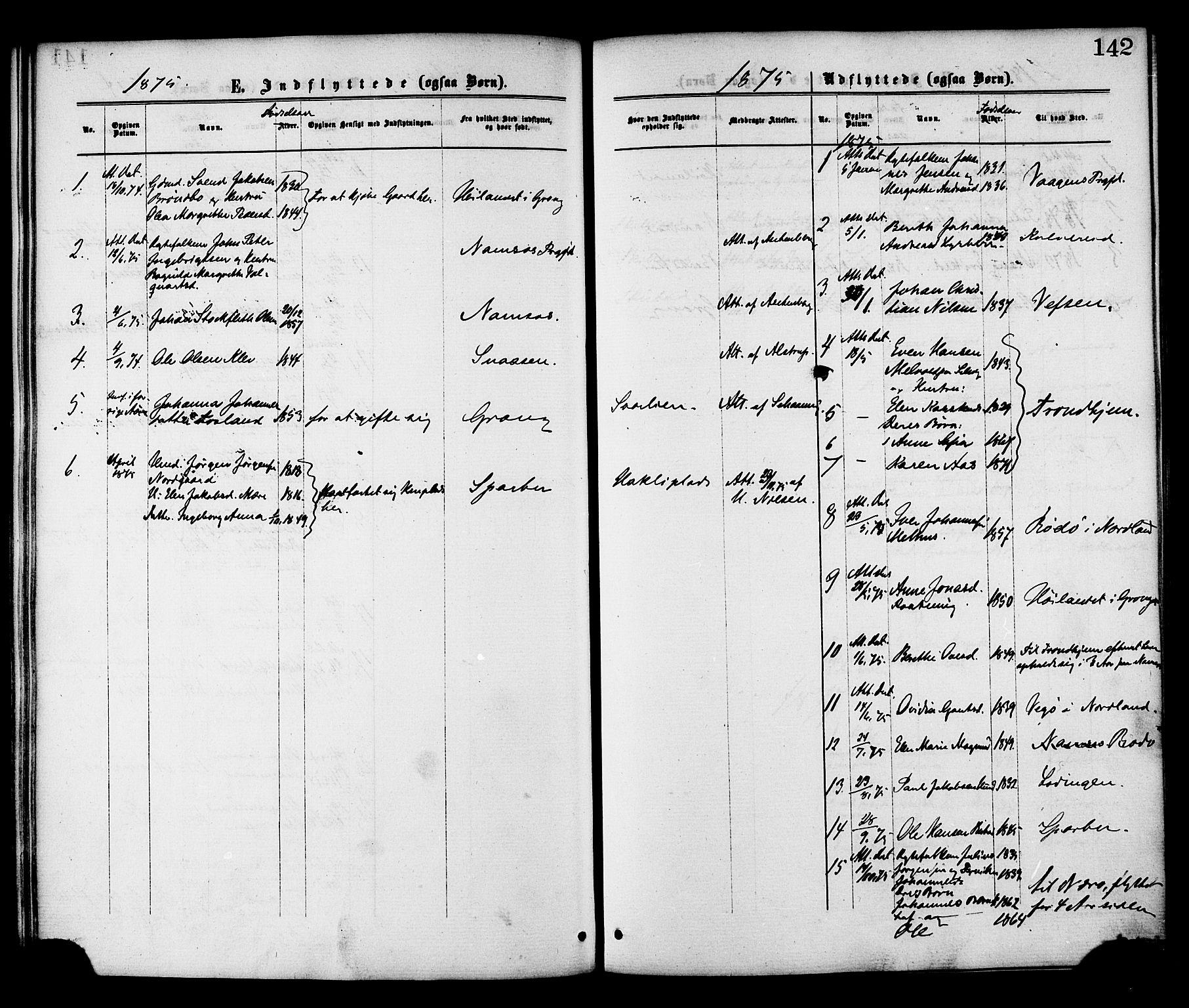 SAT, Ministerialprotokoller, klokkerbøker og fødselsregistre - Nord-Trøndelag, 764/L0554: Ministerialbok nr. 764A09, 1867-1880, s. 142