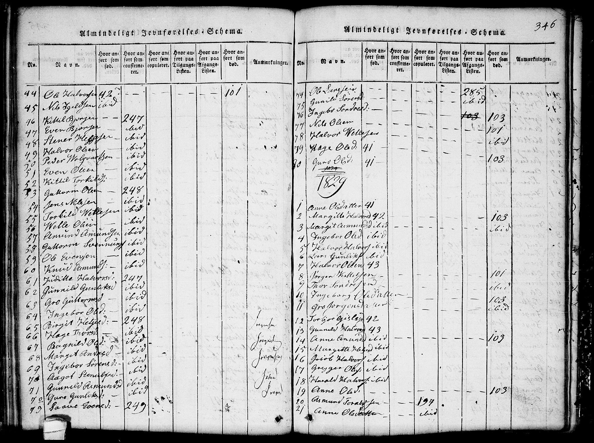 SAKO, Seljord kirkebøker, G/Gb/L0002: Klokkerbok nr. II 2, 1815-1854, s. 346
