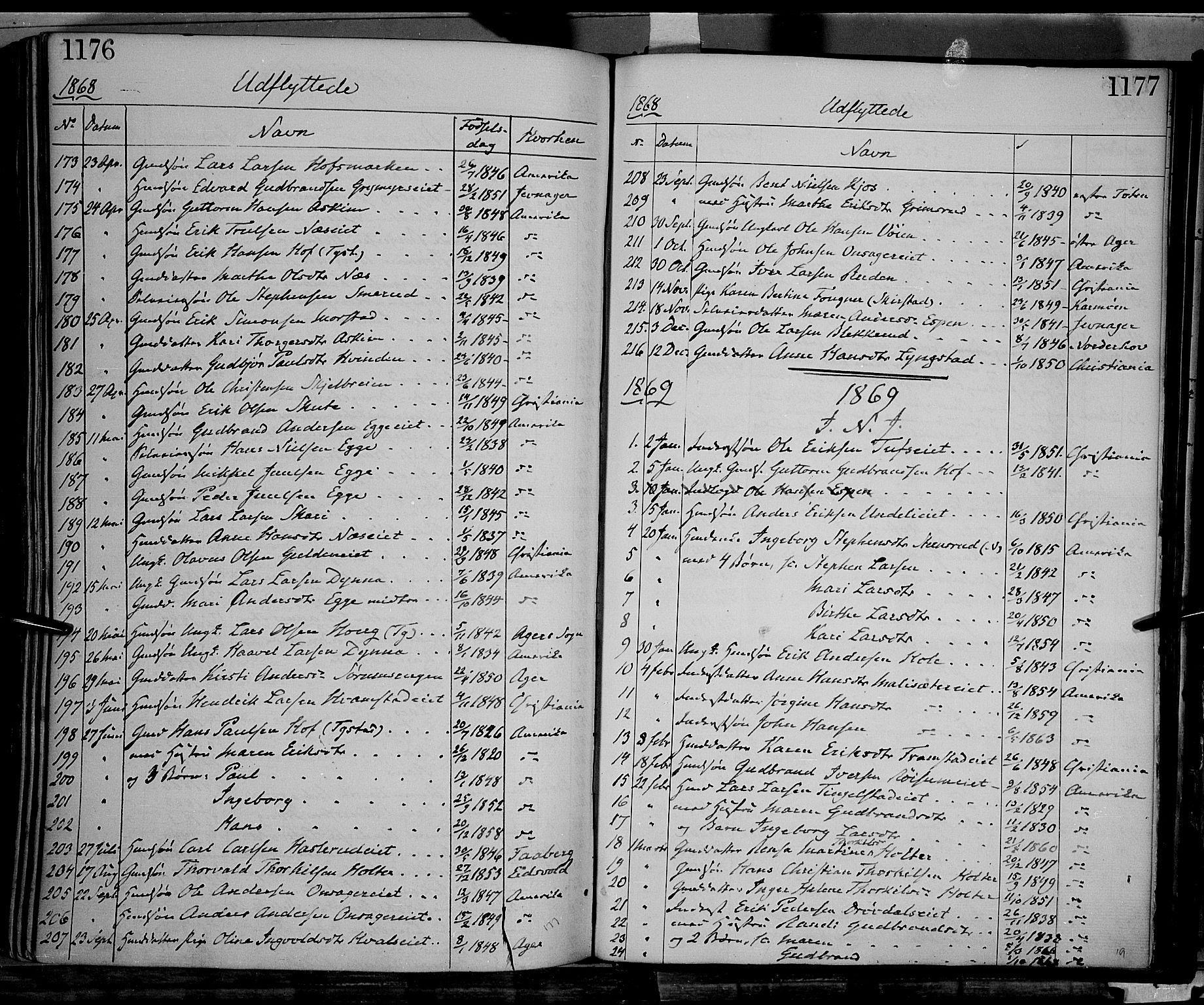 SAH, Gran prestekontor, Ministerialbok nr. 12, 1856-1874, s. 1176-1177
