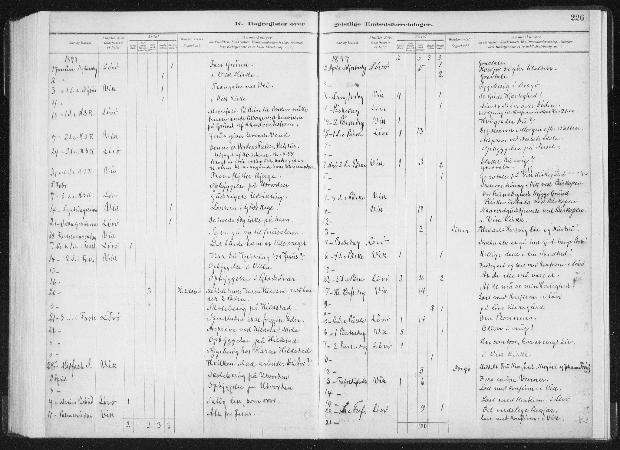 SAT, Ministerialprotokoller, klokkerbøker og fødselsregistre - Nord-Trøndelag, 771/L0597: Ministerialbok nr. 771A04, 1885-1910, s. 226