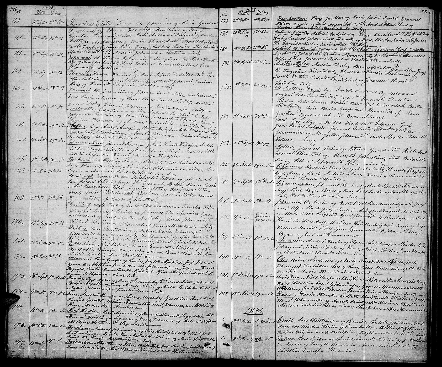 SAH, Vestre Toten prestekontor, Klokkerbok nr. 2, 1836-1848, s. 176-177