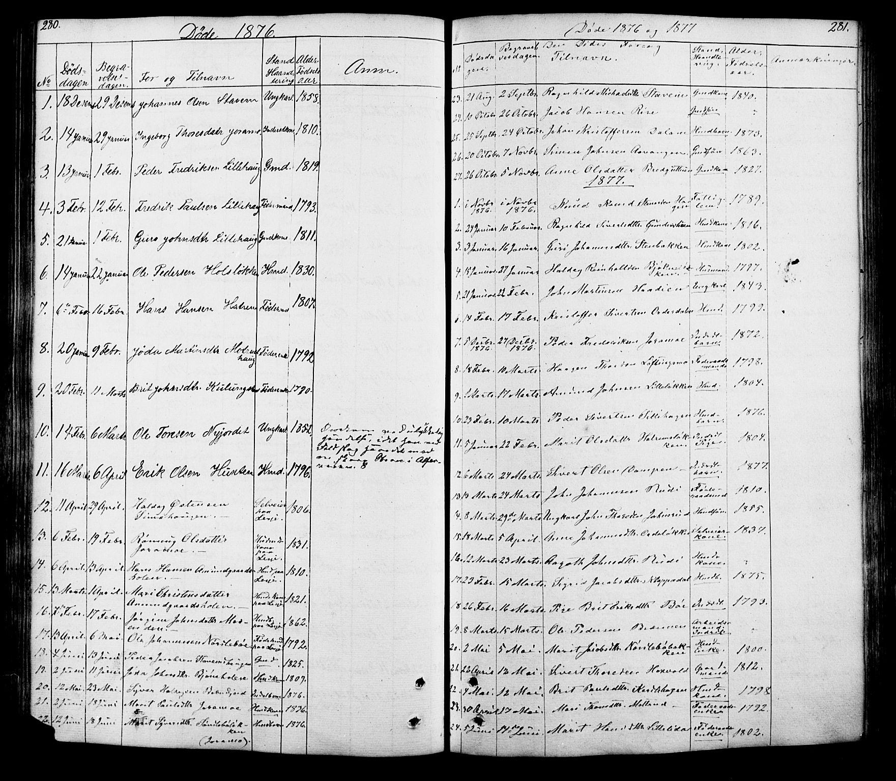 SAH, Lesja prestekontor, Klokkerbok nr. 5, 1850-1894, s. 280-281