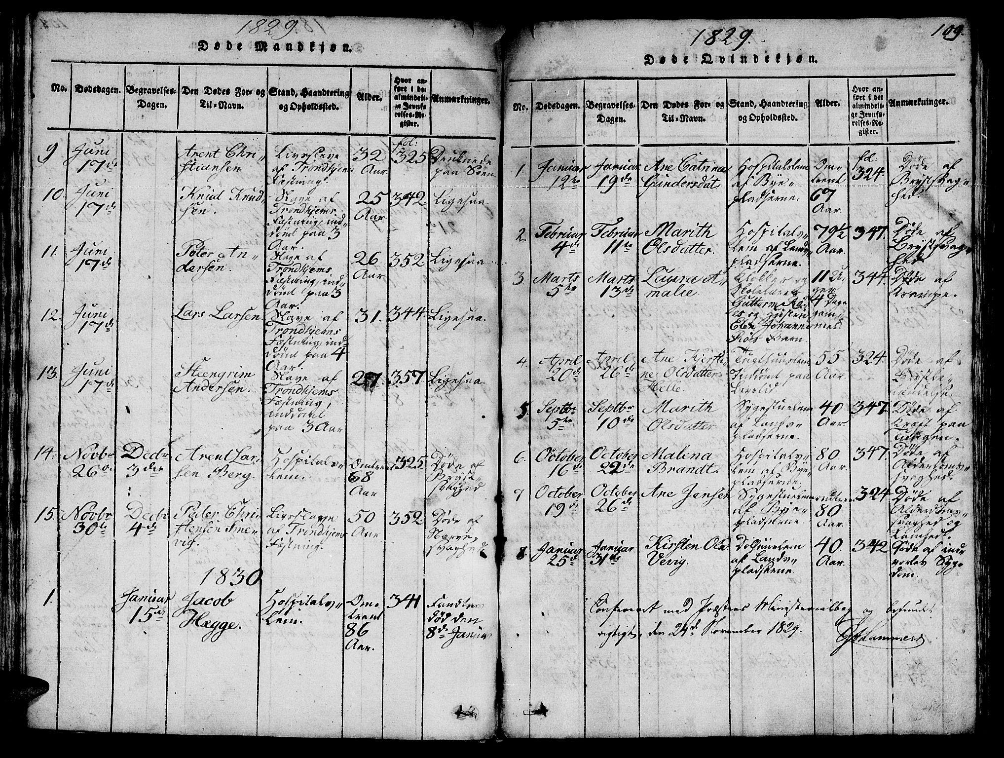 SAT, Ministerialprotokoller, klokkerbøker og fødselsregistre - Sør-Trøndelag, 623/L0478: Klokkerbok nr. 623C01, 1815-1873, s. 109
