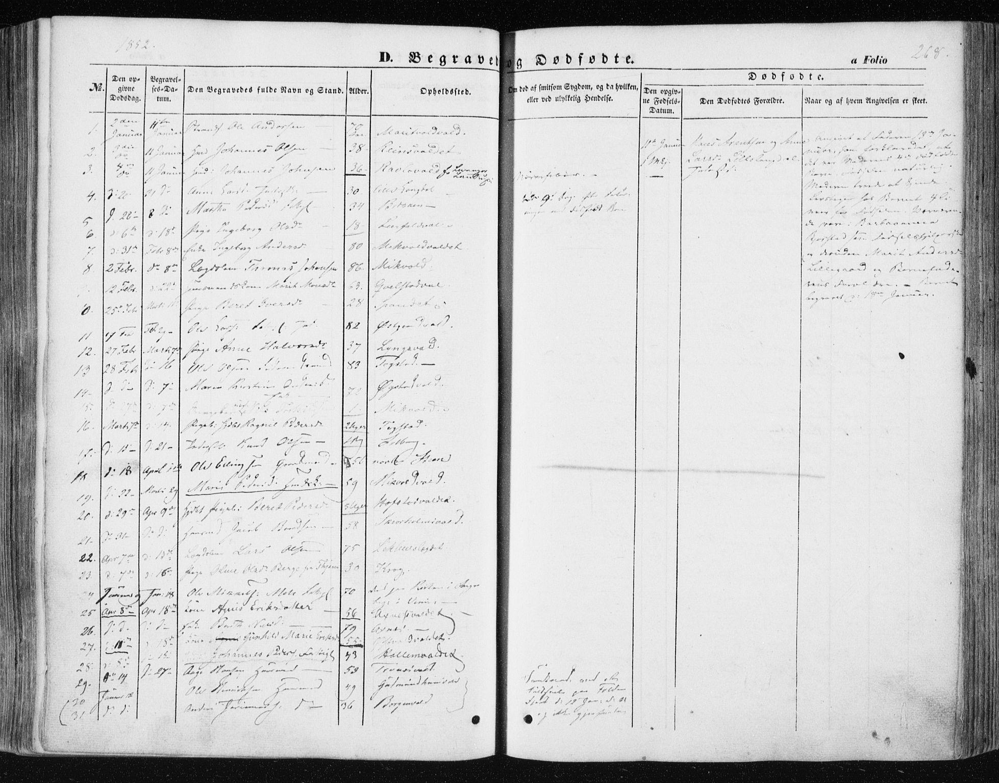 SAT, Ministerialprotokoller, klokkerbøker og fødselsregistre - Nord-Trøndelag, 723/L0240: Ministerialbok nr. 723A09, 1852-1860, s. 268