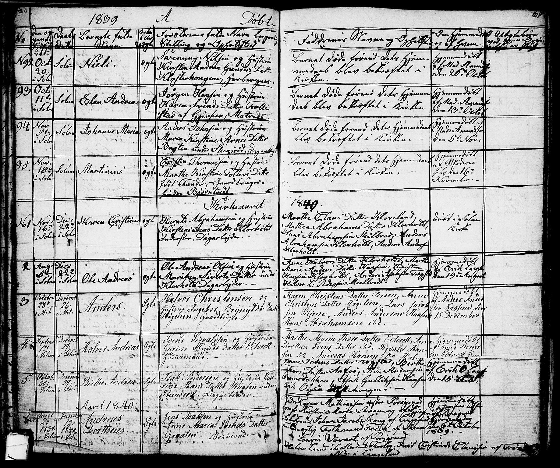 SAKO, Solum kirkebøker, G/Ga/L0002: Klokkerbok nr. I 2, 1834-1848, s. 67