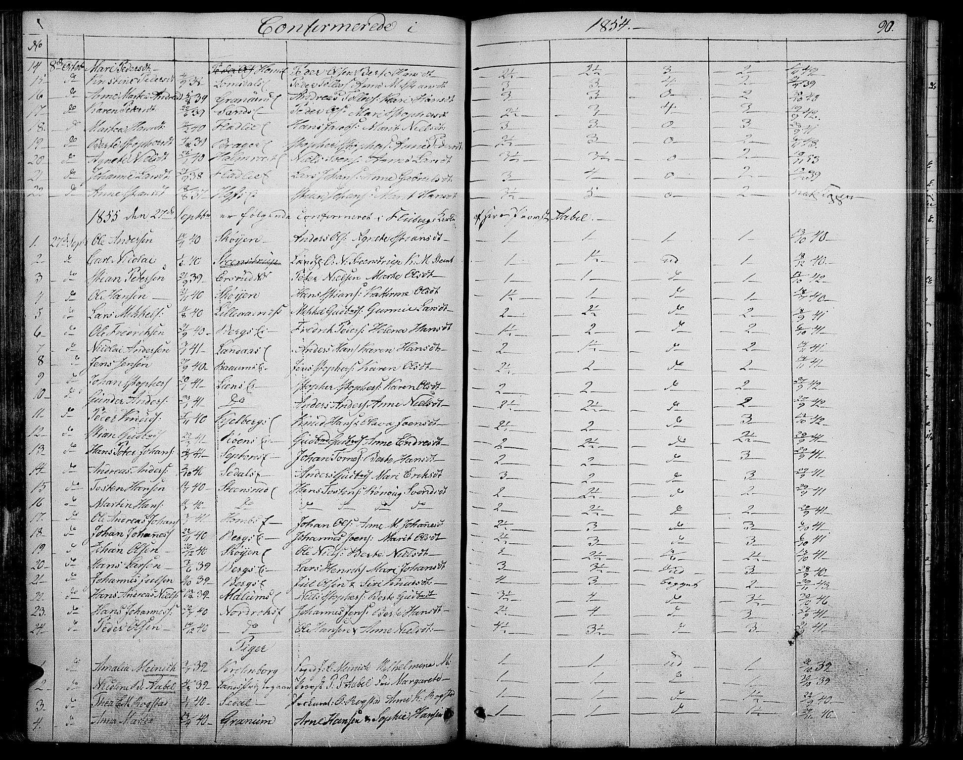 SAH, Søndre Land prestekontor, L/L0001: Klokkerbok nr. 1, 1849-1883, s. 90