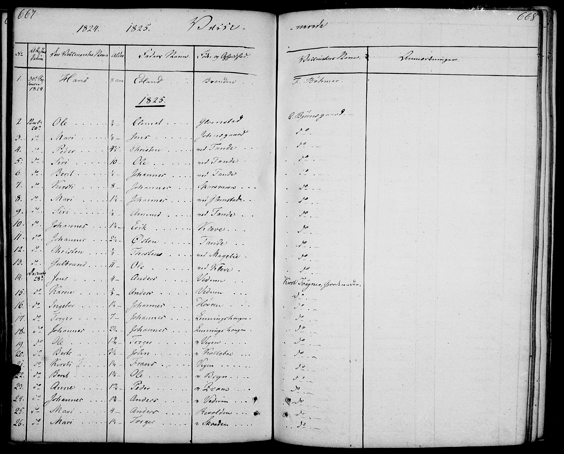 SAH, Øyer prestekontor, Ministerialbok nr. 4, 1824-1841, s. 667-668
