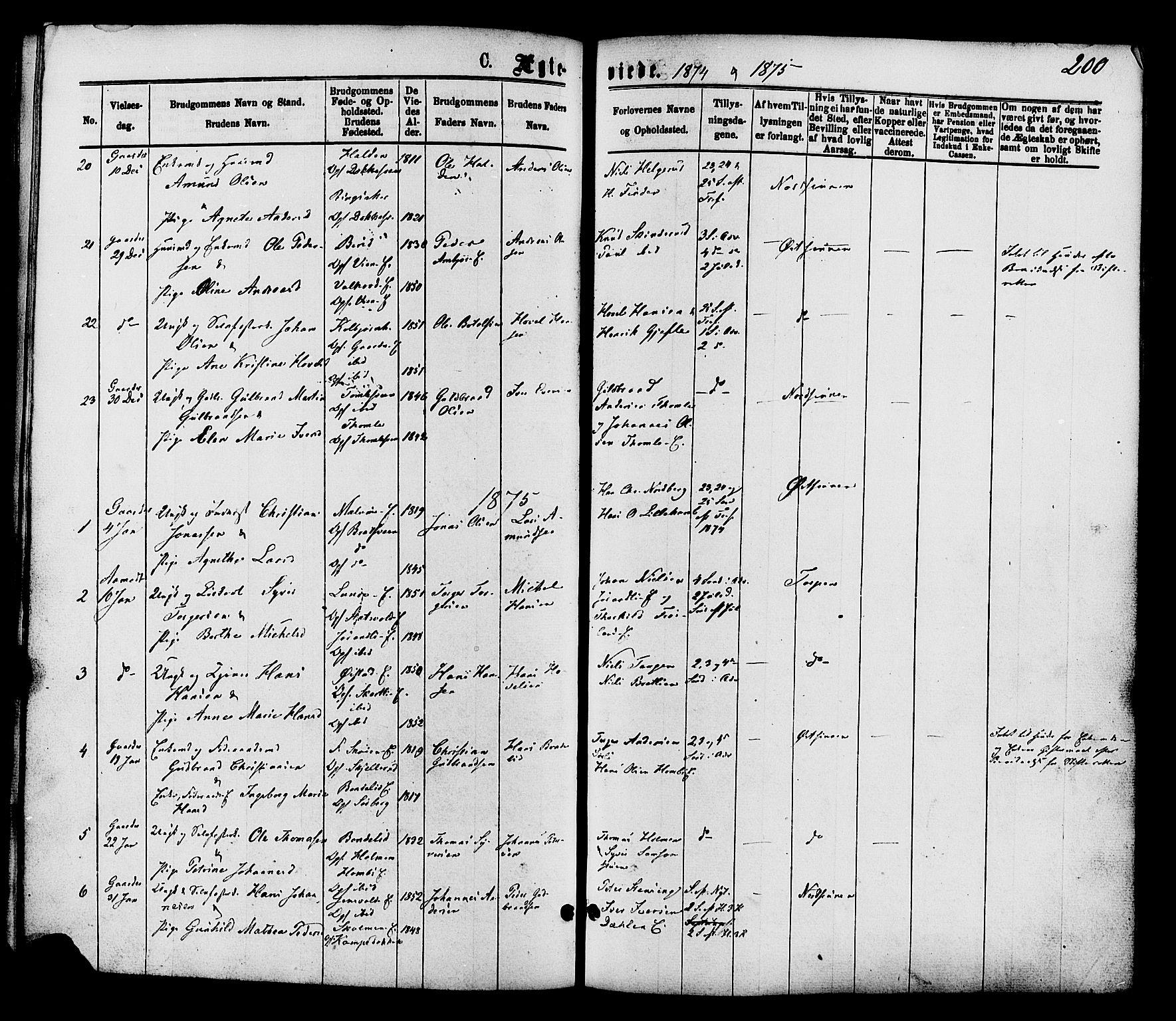 SAH, Nordre Land prestekontor, Ministerialbok nr. 2, 1872-1881, s. 200