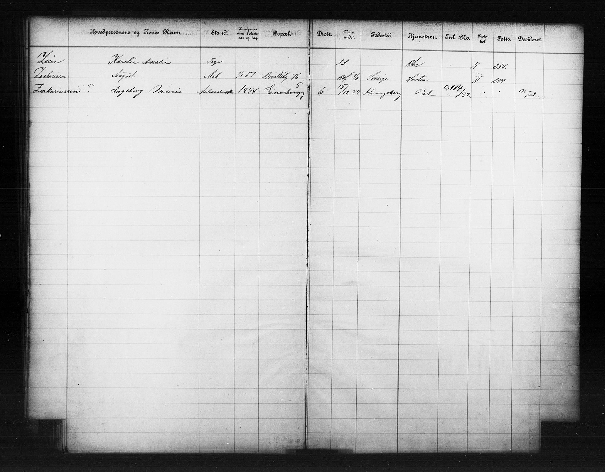 OBA, Fattigvesenet, Fb/L0001: Hjemstavnsregister, 1881, s. 157