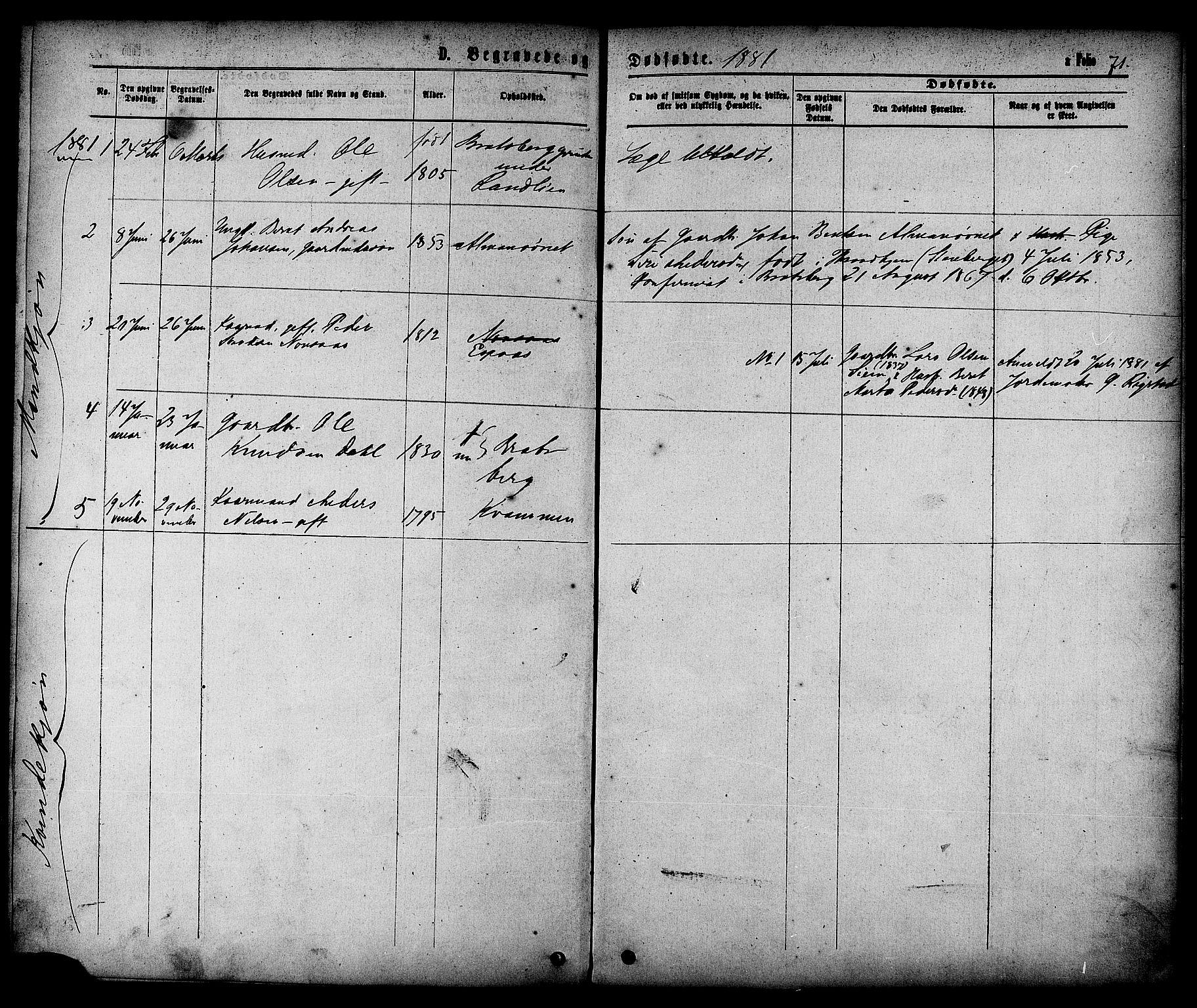 SAT, Ministerialprotokoller, klokkerbøker og fødselsregistre - Sør-Trøndelag, 608/L0334: Ministerialbok nr. 608A03, 1877-1886, s. 71