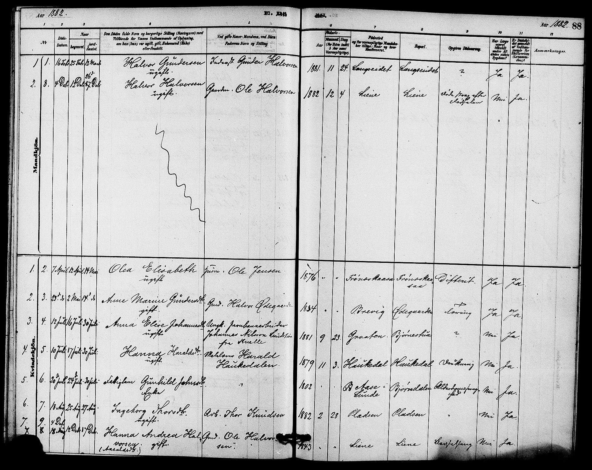 SAKO, Solum kirkebøker, F/Fc/L0001: Ministerialbok nr. III 1, 1877-1891, s. 88