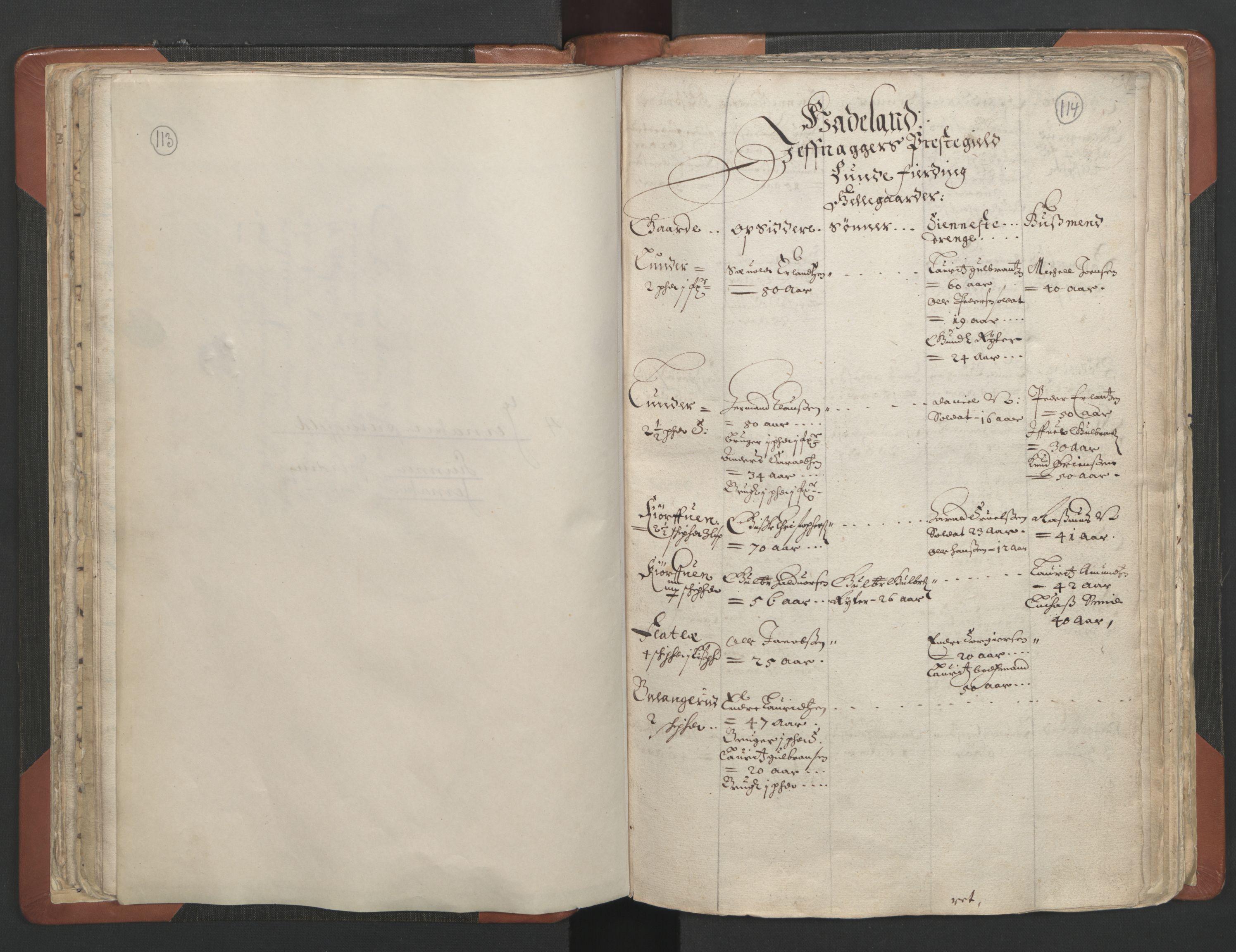 RA, Sogneprestenes manntall 1664-1666, nr. 7: Hadeland prosti, 1664-1666, s. 113-114