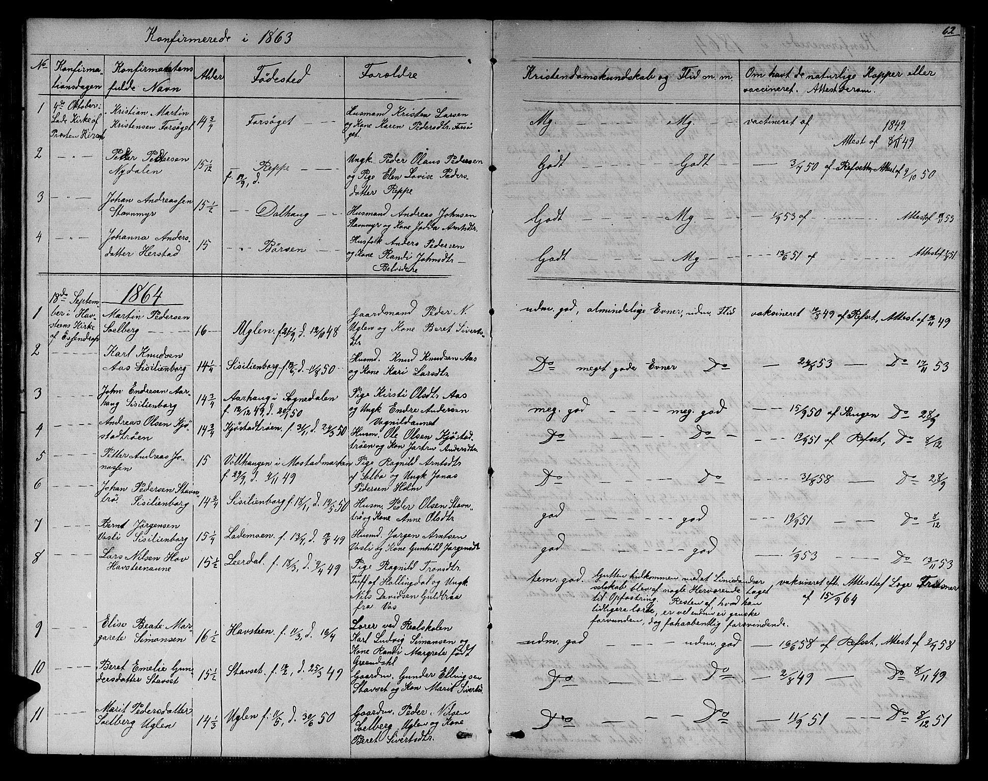 SAT, Ministerialprotokoller, klokkerbøker og fødselsregistre - Sør-Trøndelag, 611/L0353: Klokkerbok nr. 611C01, 1854-1881, s. 62