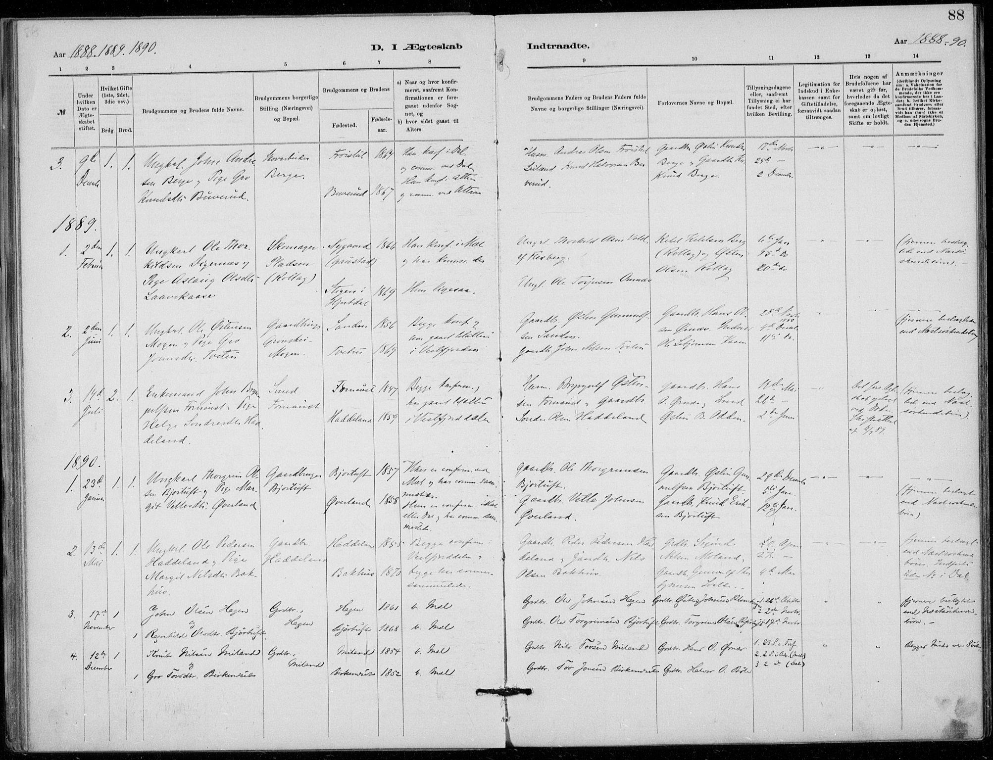 SAKO, Tinn kirkebøker, F/Fb/L0002: Ministerialbok nr. II 2, 1878-1917, s. 88