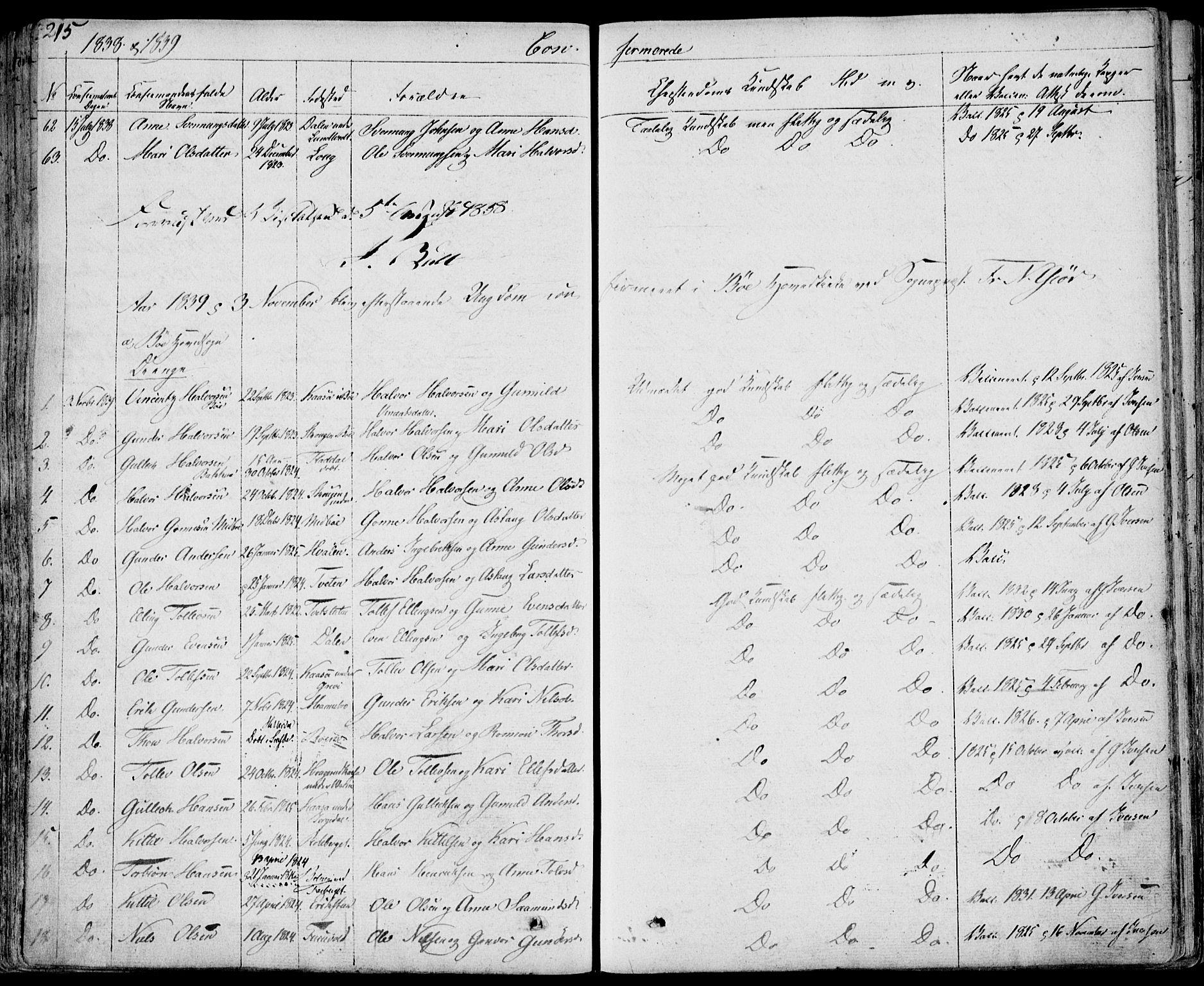 SAKO, Bø kirkebøker, F/Fa/L0007: Ministerialbok nr. 7, 1831-1848, s. 215