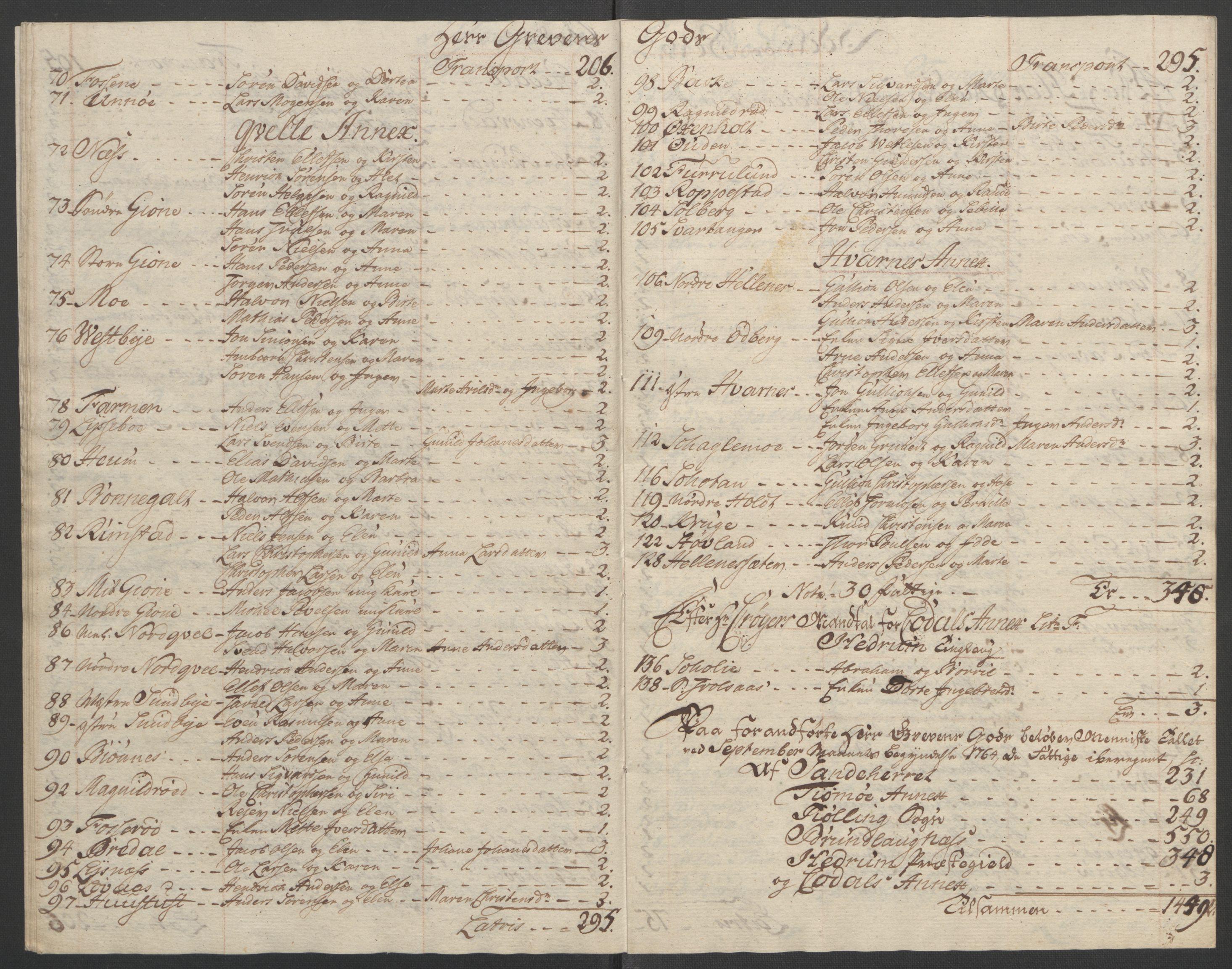 RA, Rentekammeret inntil 1814, Reviderte regnskaper, Fogderegnskap, R33/L2033: Ekstraskatten Larvik grevskap, 1762-1764, s. 557