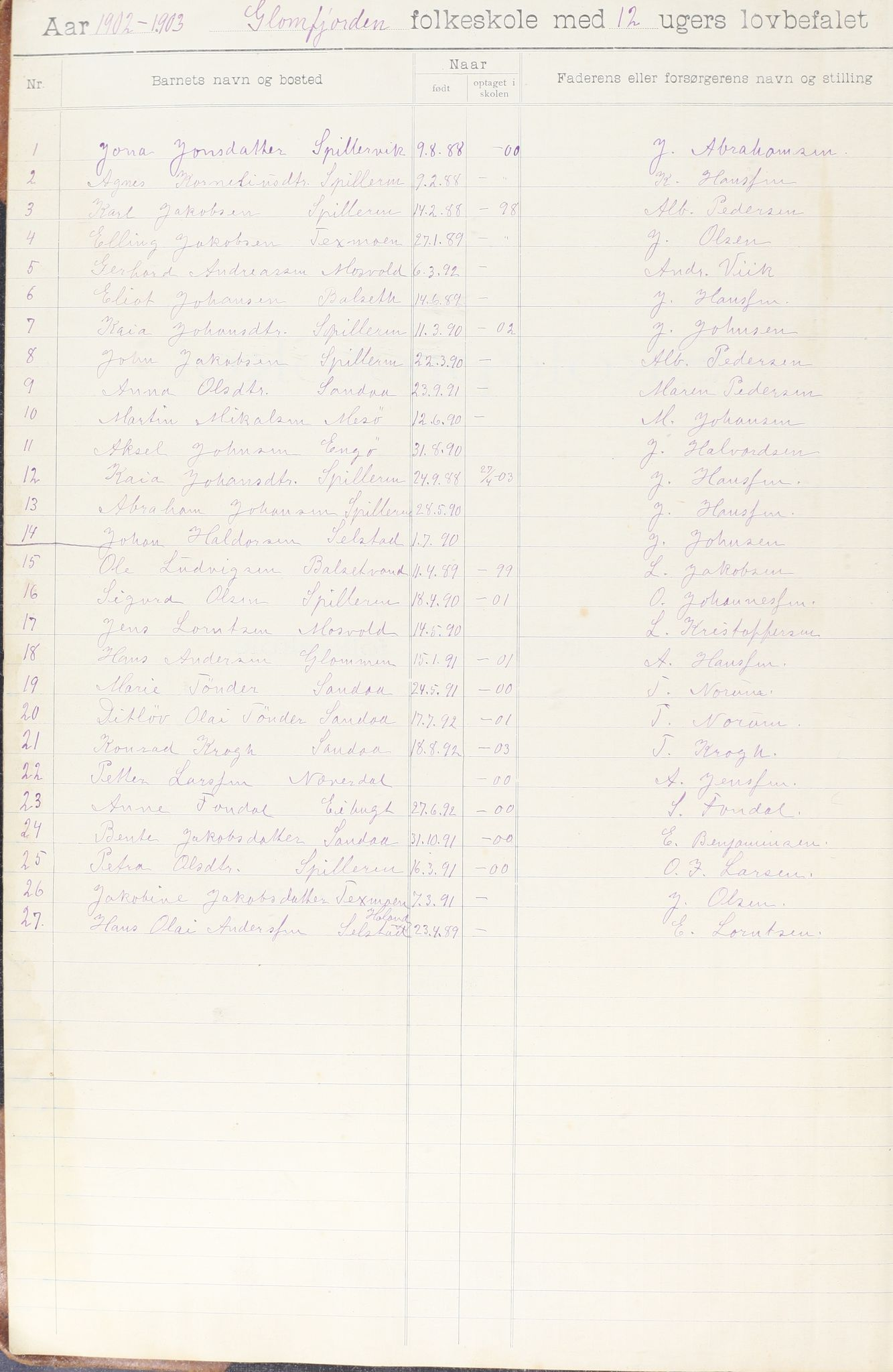 AIN, Meløy kommune. Glomfjord skolekrets, 442/L0002: Protokoll, 1902-1917