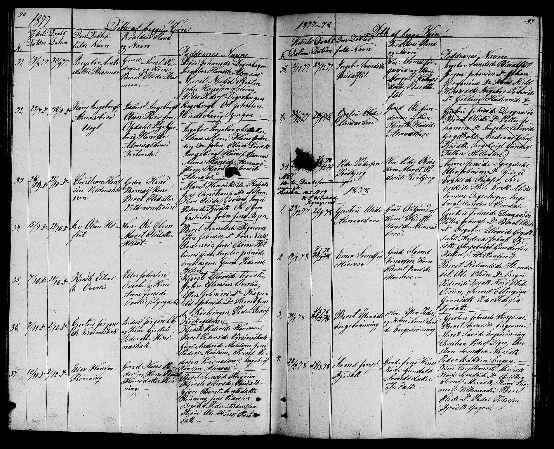 SAT, Ministerialprotokoller, klokkerbøker og fødselsregistre - Sør-Trøndelag, 688/L1027: Klokkerbok nr. 688C02, 1861-1889, s. 96-97