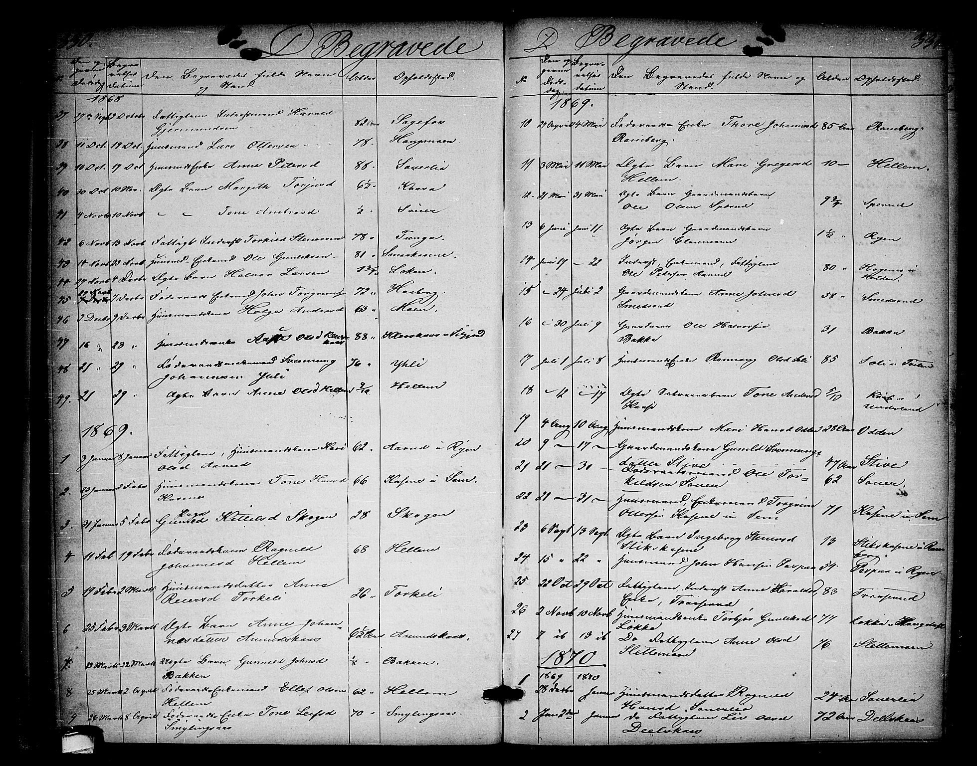 SAKO, Heddal kirkebøker, G/Ga/L0001: Klokkerbok nr. I 1, 1866-1878, s. 330-331