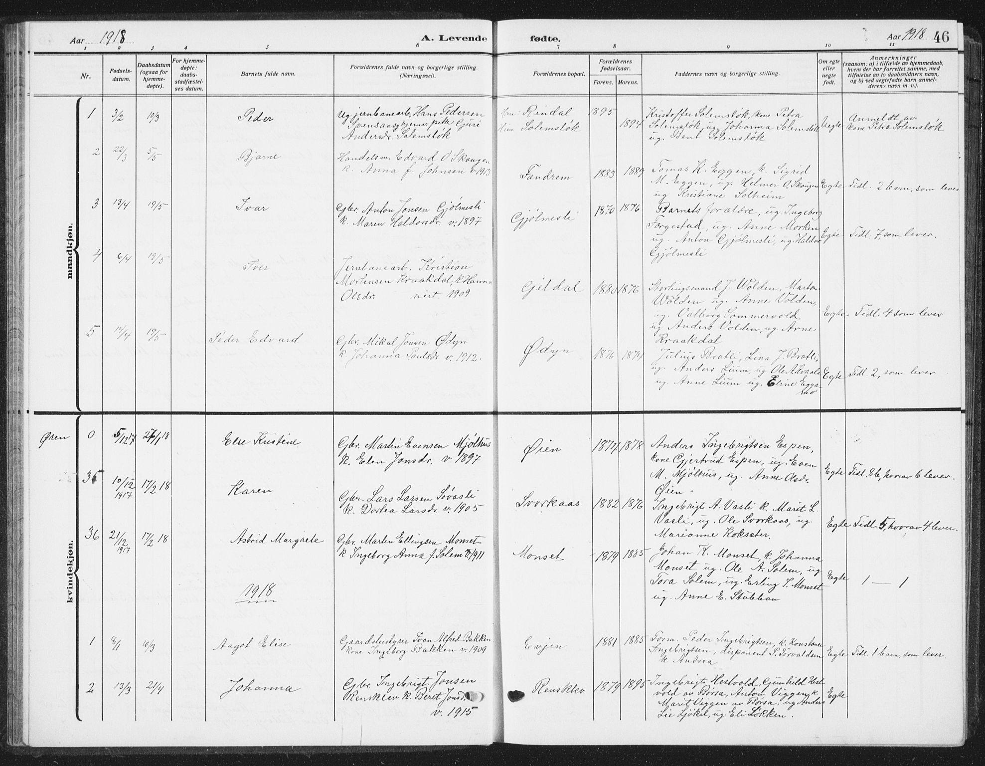 SAT, Ministerialprotokoller, klokkerbøker og fødselsregistre - Sør-Trøndelag, 668/L0820: Klokkerbok nr. 668C09, 1912-1936, s. 46