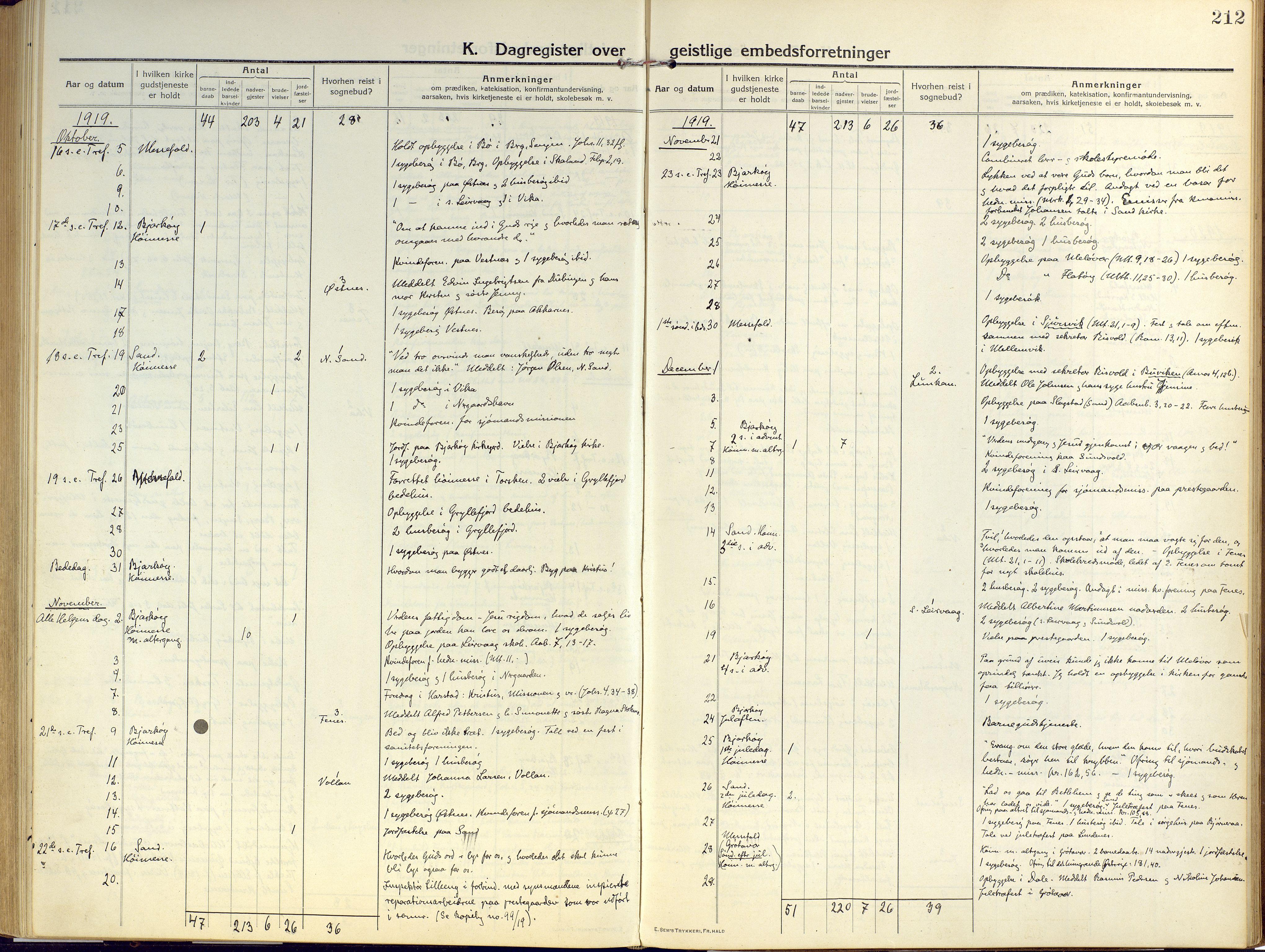 SATØ, Sand/Bjarkøy sokneprestkontor, I/Ia/Iaa/L0006kirke: Ministerialbok nr. 6, 1915-1929, s. 212