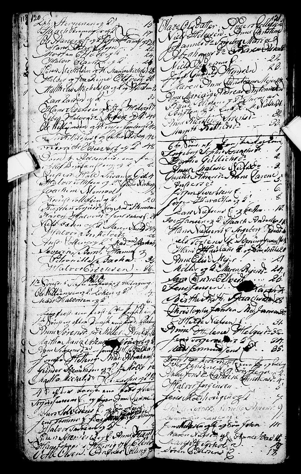 SAKO, Porsgrunn kirkebøker , G/Ga/L0001: Klokkerbok nr. I 1, 1766-1790, s. 120-121