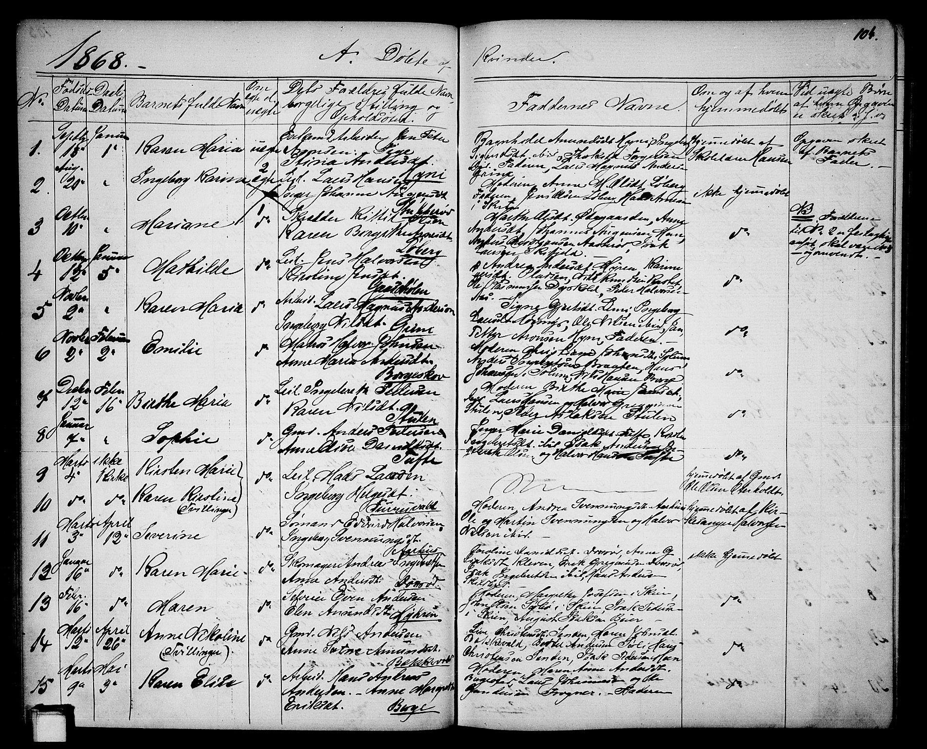 SAKO, Gjerpen kirkebøker, G/Ga/L0001: Klokkerbok nr. I 1, 1864-1882, s. 104