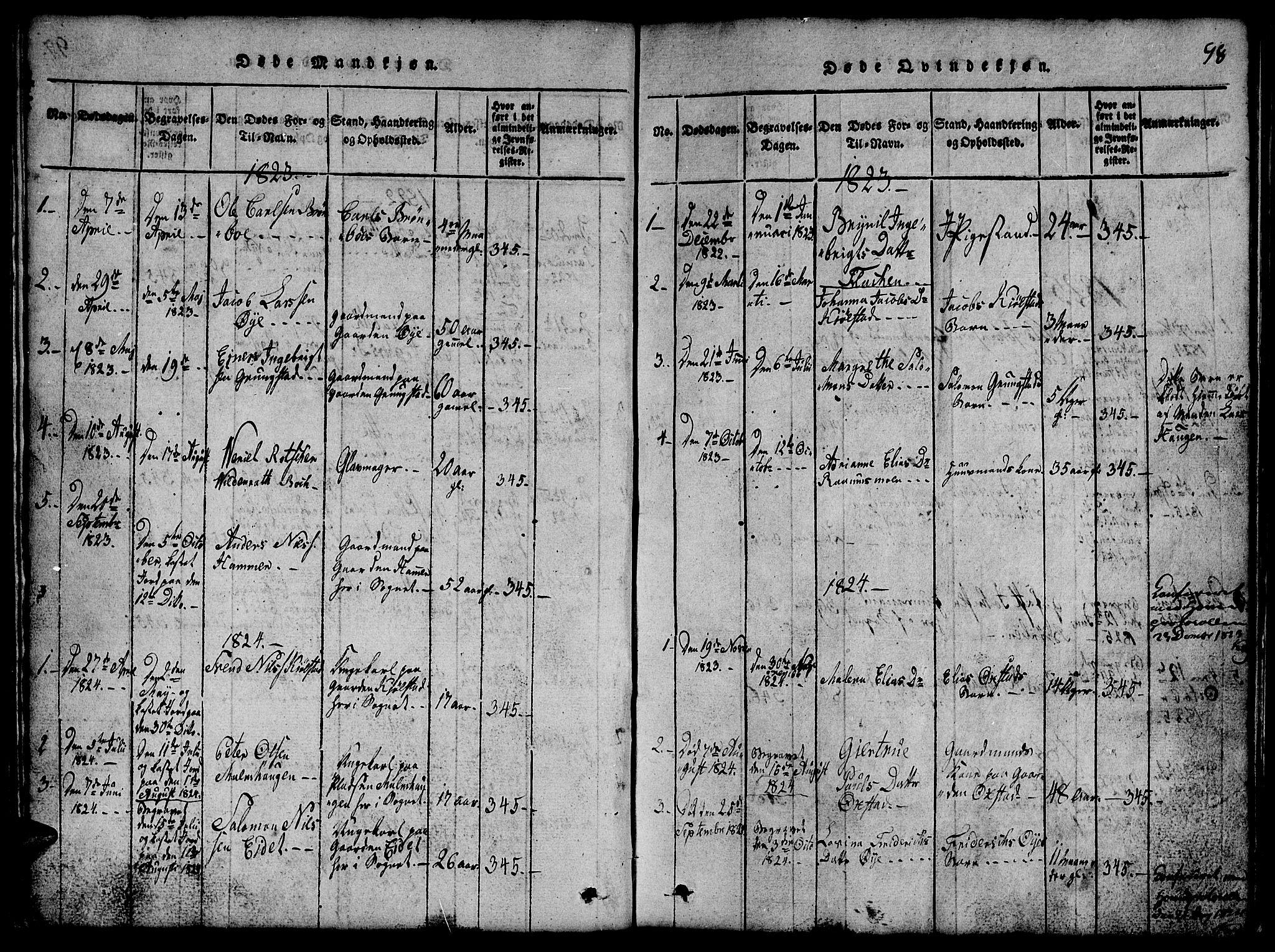 SAT, Ministerialprotokoller, klokkerbøker og fødselsregistre - Nord-Trøndelag, 765/L0562: Klokkerbok nr. 765C01, 1817-1851, s. 98