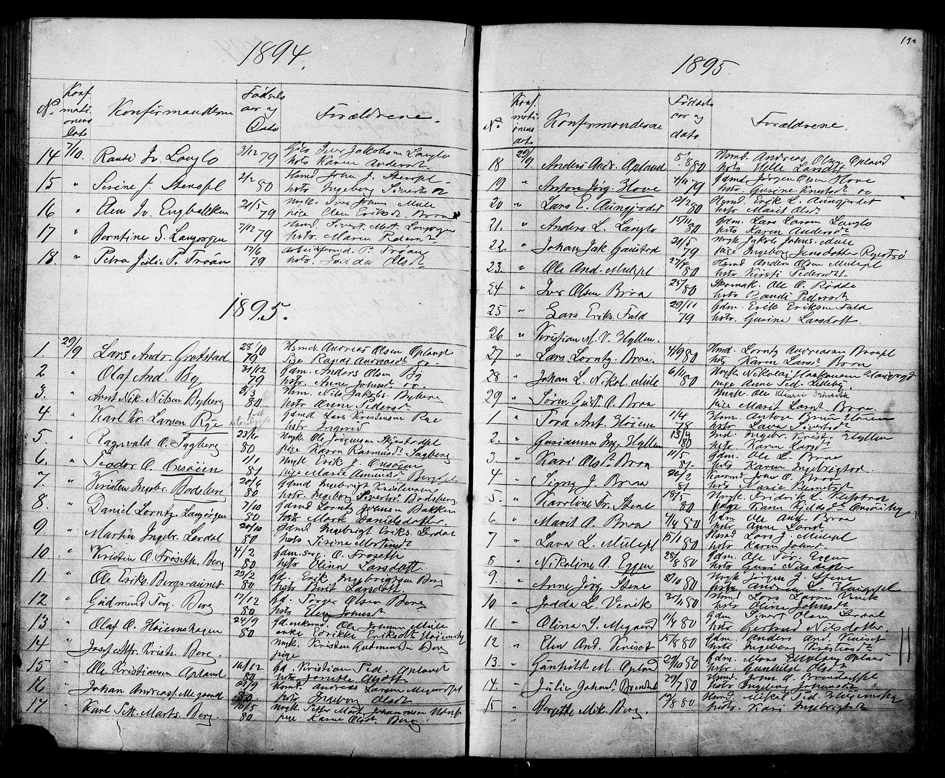 SAT, Ministerialprotokoller, klokkerbøker og fødselsregistre - Sør-Trøndelag, 612/L0387: Klokkerbok nr. 612C03, 1874-1908, s. 132