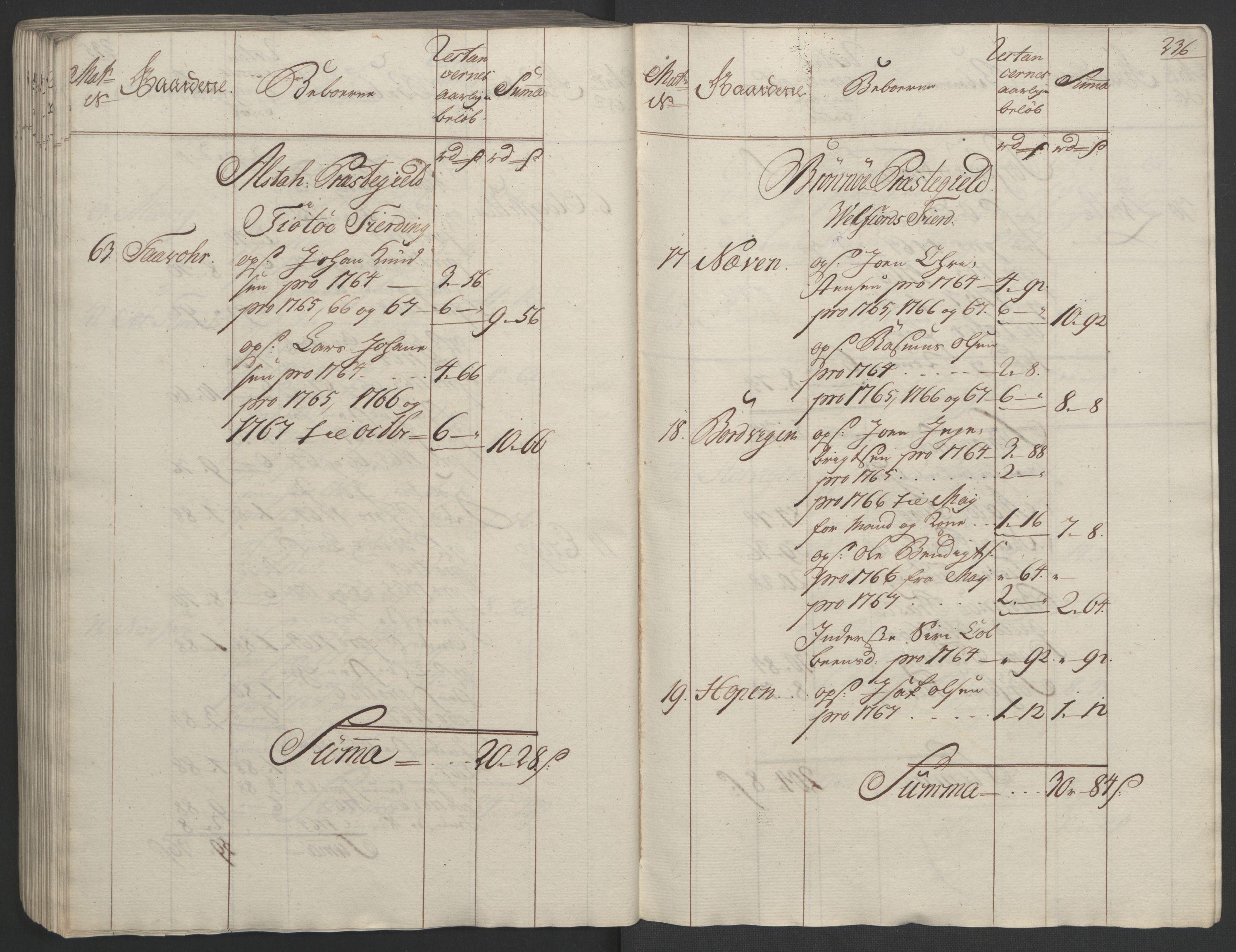 RA, Rentekammeret inntil 1814, Realistisk ordnet avdeling, Ol/L0023: [Gg 10]: Ekstraskatten, 23.09.1762. Helgeland (restanseregister), 1767-1772, s. 232