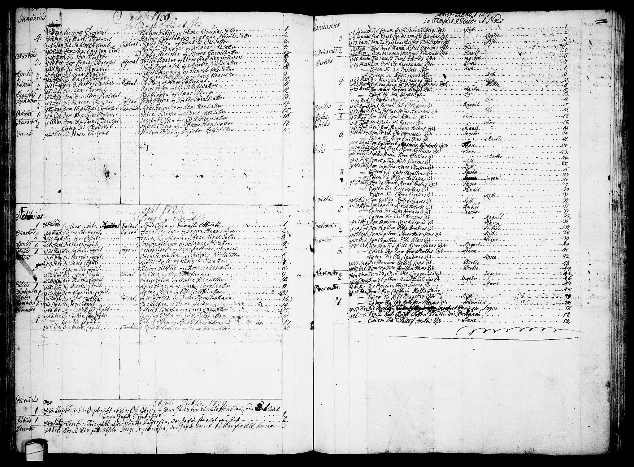 SAKO, Sauherad kirkebøker, F/Fa/L0003: Ministerialbok nr. I 3, 1722-1766, s. 34-35