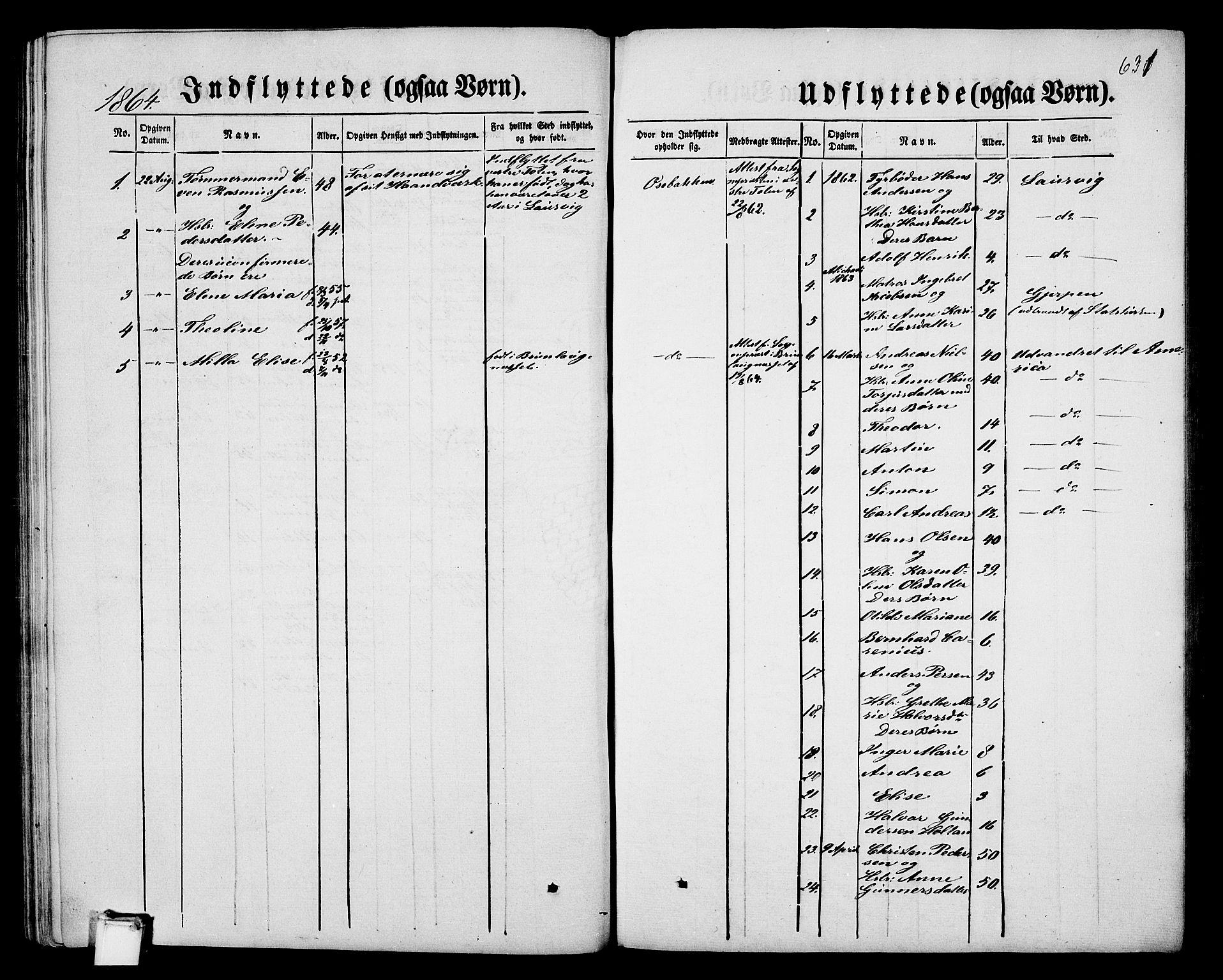 SAKO, Porsgrunn kirkebøker , G/Gb/L0004: Klokkerbok nr. II 4, 1853-1882, s. 631