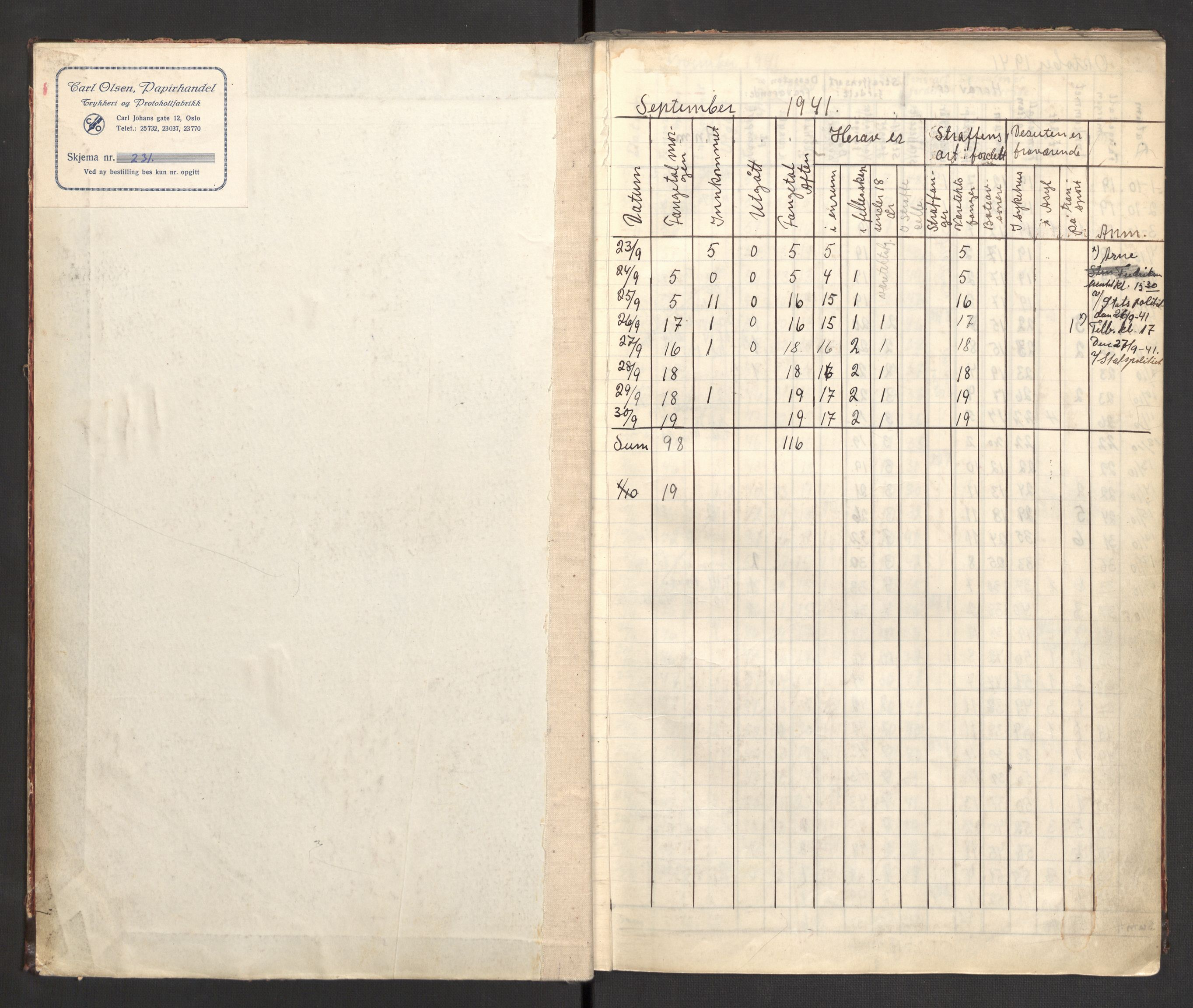 RA, Statspolitiet - Hovedkontoret / Osloavdelingen, C/Cl/L0016: Fangetallsprotokoll (statistikk), 1941-1945