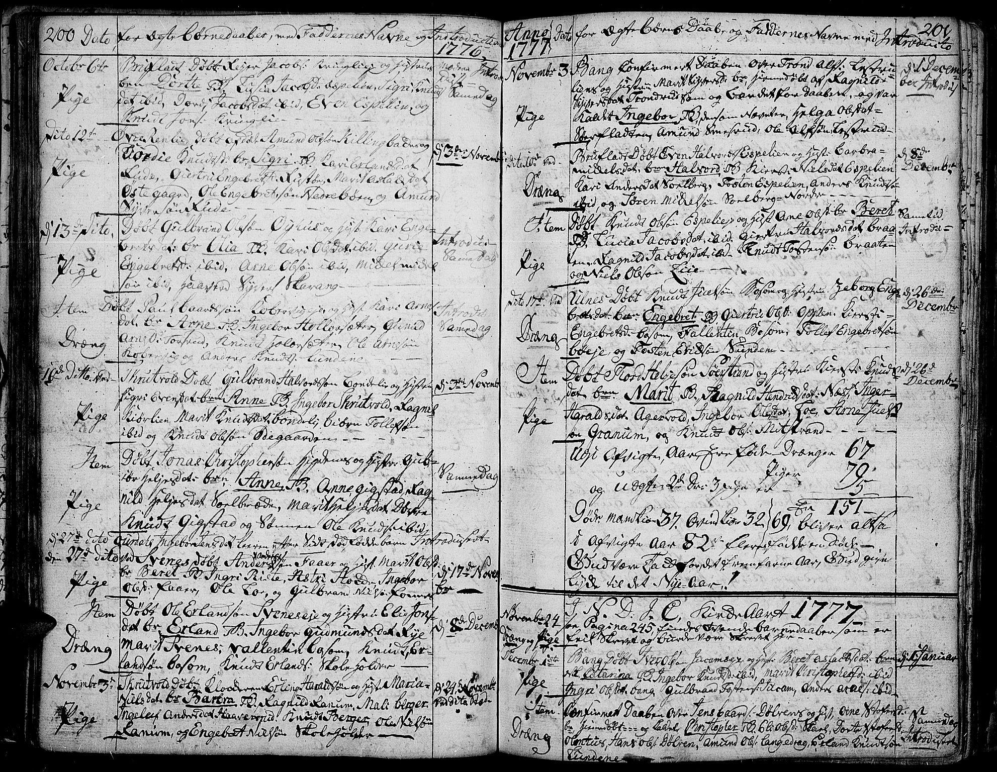SAH, Aurdal prestekontor, Ministerialbok nr. 5, 1763-1781, s. 200-201