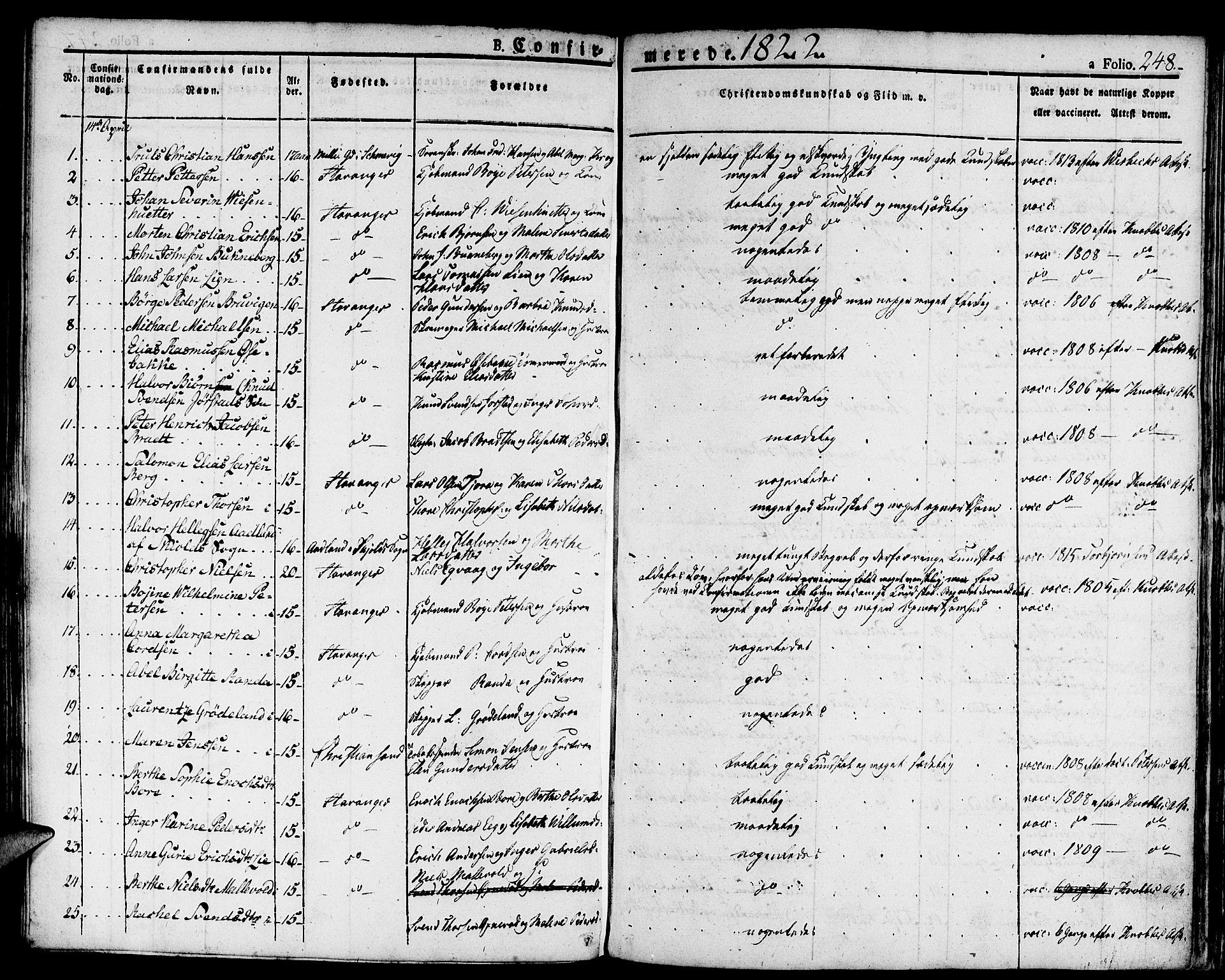 SAST, Domkirken sokneprestkontor, 30/30BA/L0009: Ministerialbok nr. A 9, 1821-1832, s. 248