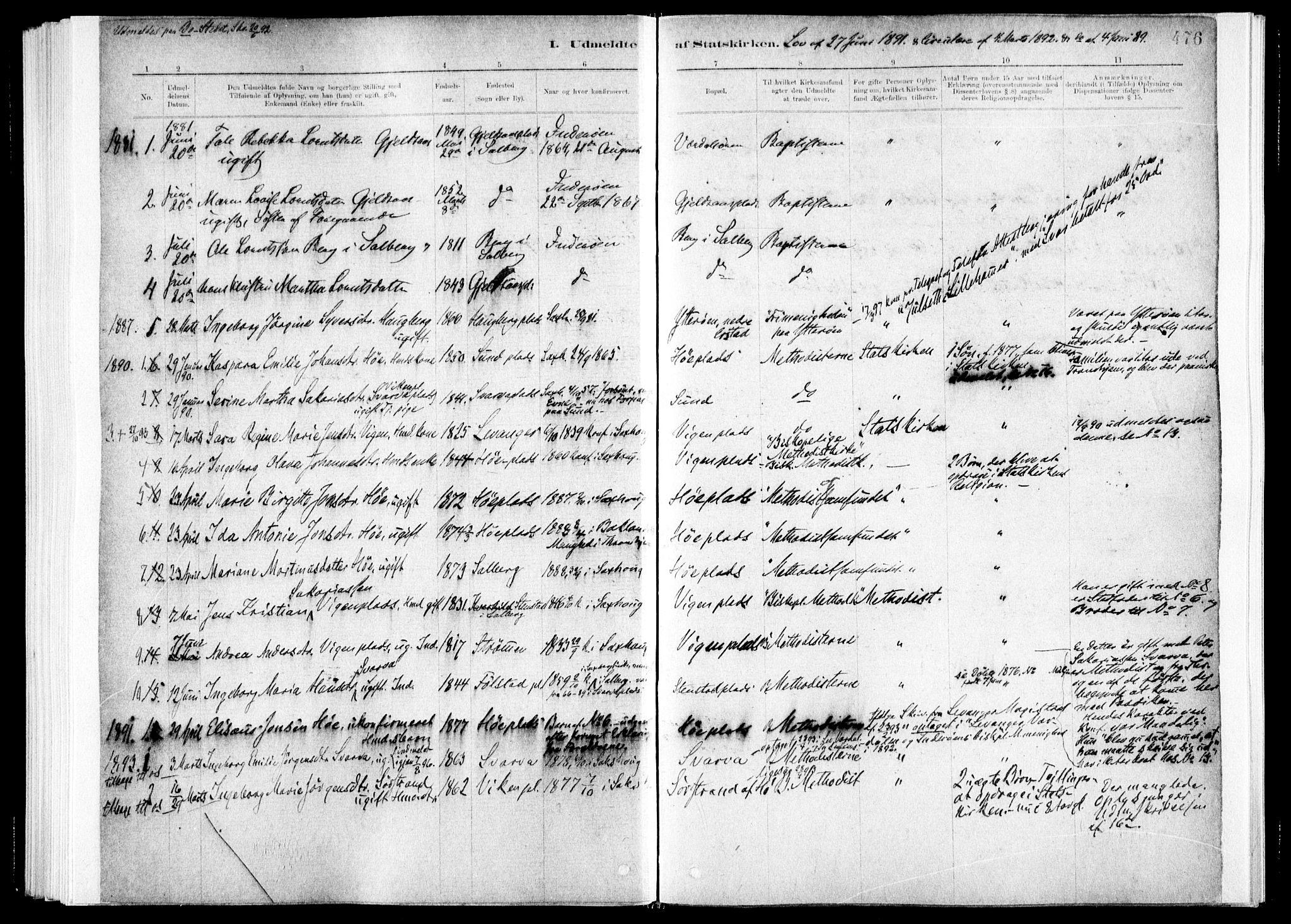 SAT, Ministerialprotokoller, klokkerbøker og fødselsregistre - Nord-Trøndelag, 730/L0285: Ministerialbok nr. 730A10, 1879-1914, s. 476