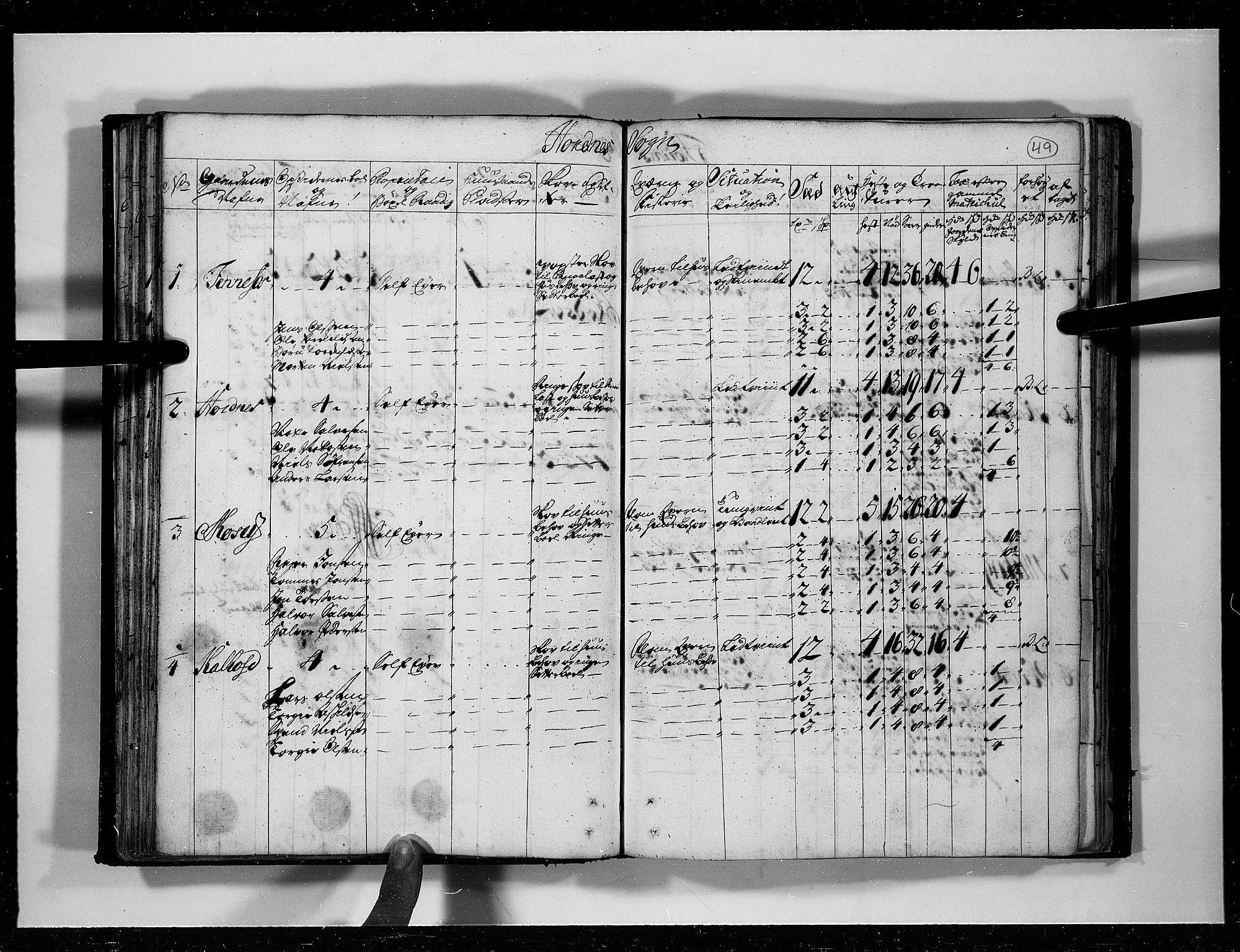 RA, Rentekammeret inntil 1814, Realistisk ordnet avdeling, N/Nb/Nbf/L0125: Råbyggelag eksaminasjonsprotokoll, 1723, s. 48b-49a