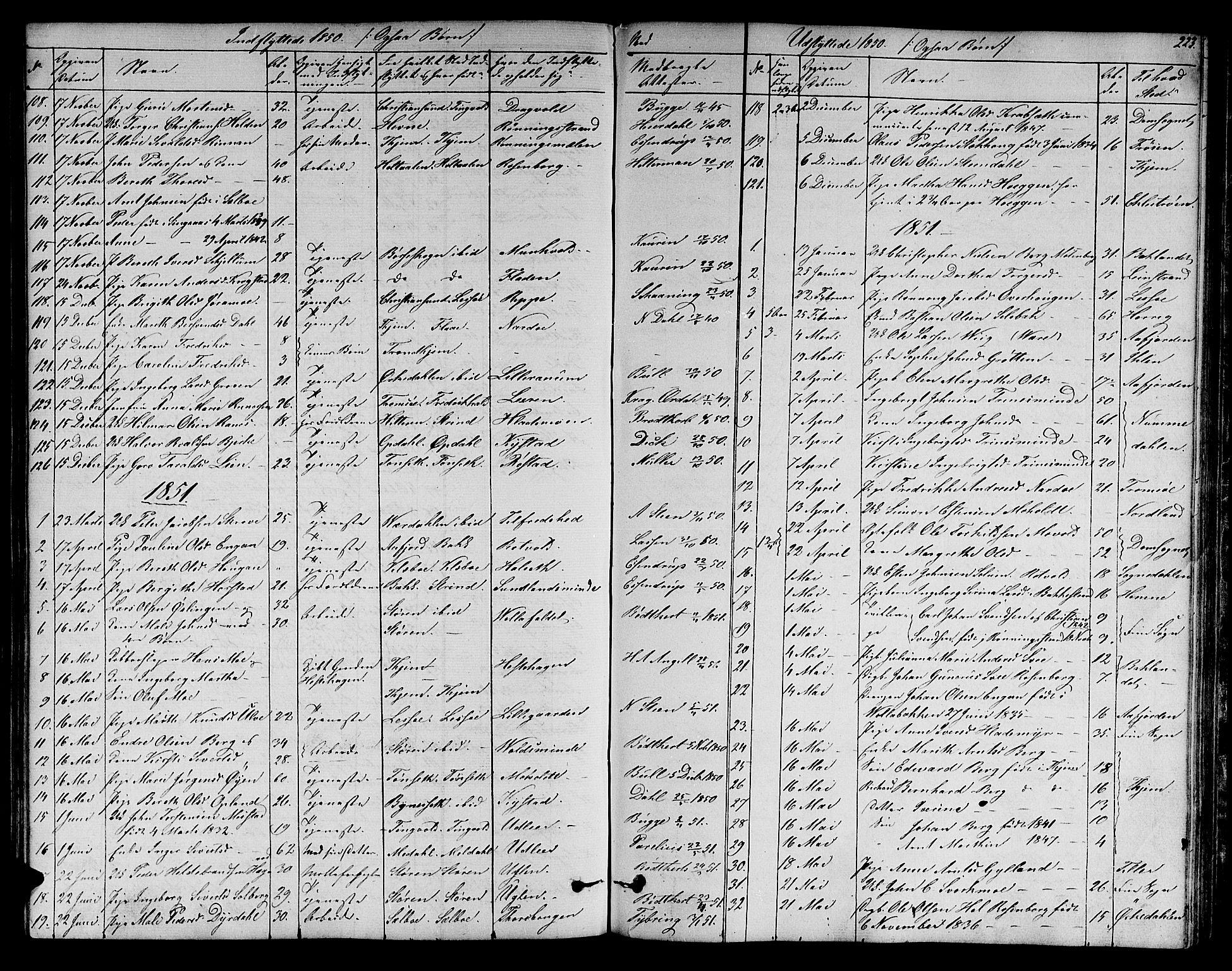 SAT, Ministerialprotokoller, klokkerbøker og fødselsregistre - Sør-Trøndelag, 606/L0310: Klokkerbok nr. 606C06, 1850-1859, s. 223