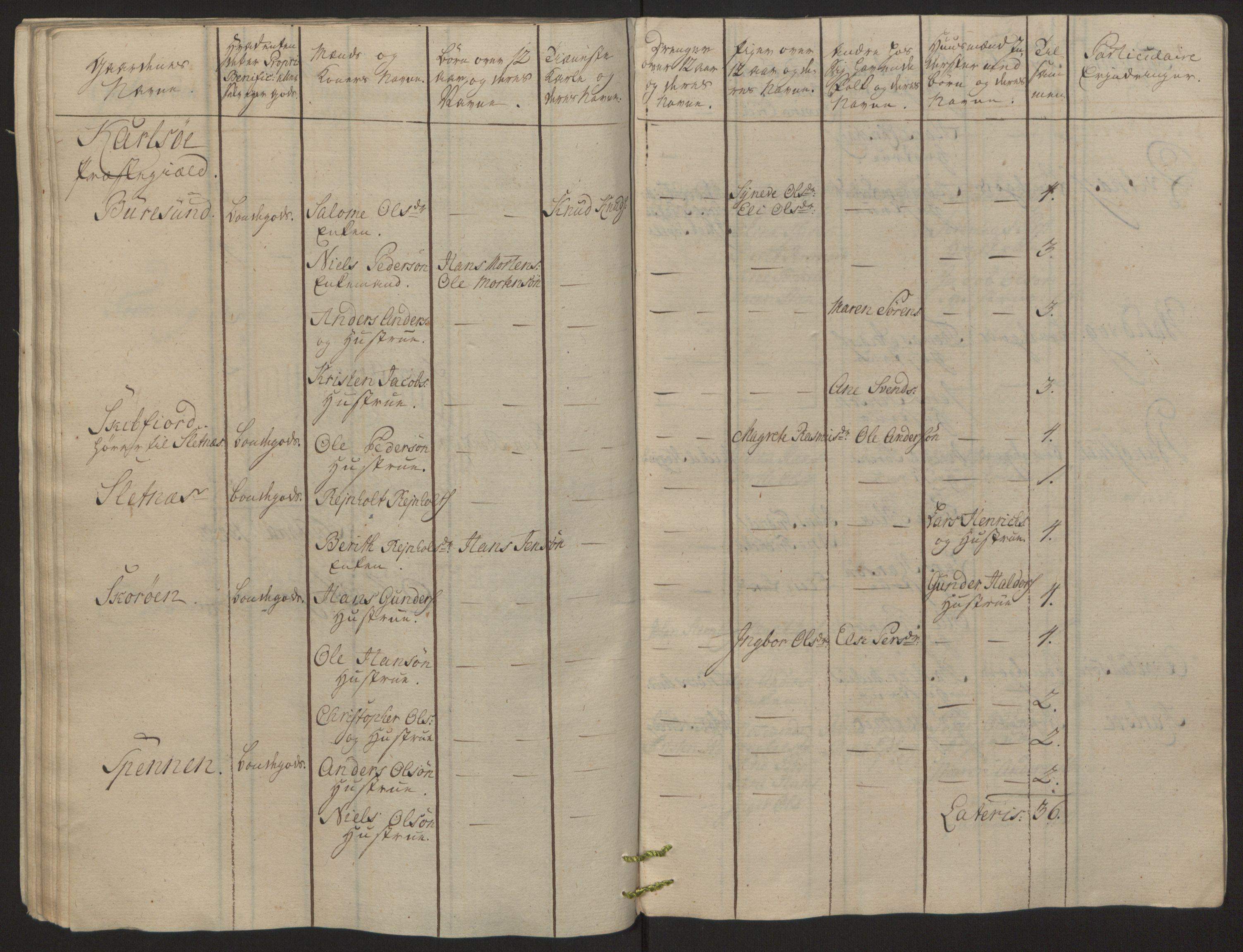 RA, Rentekammeret inntil 1814, Reviderte regnskaper, Fogderegnskap, R68/L4845: Ekstraskatten Senja og Troms, 1762-1765, s. 171