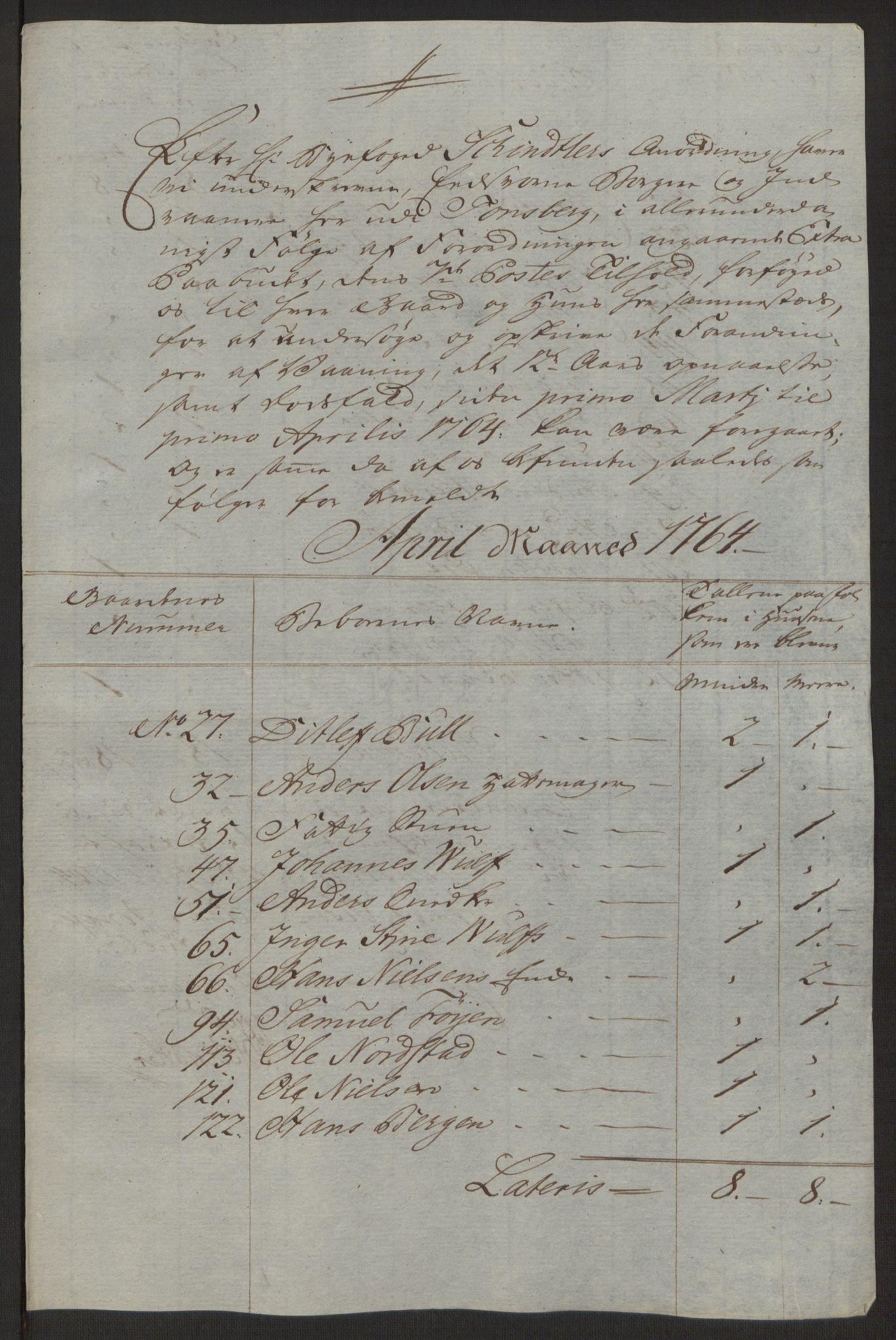 RA, Rentekammeret inntil 1814, Reviderte regnskaper, Byregnskaper, R/Rh/L0162: [H4] Kontribusjonsregnskap, 1762-1772, s. 159