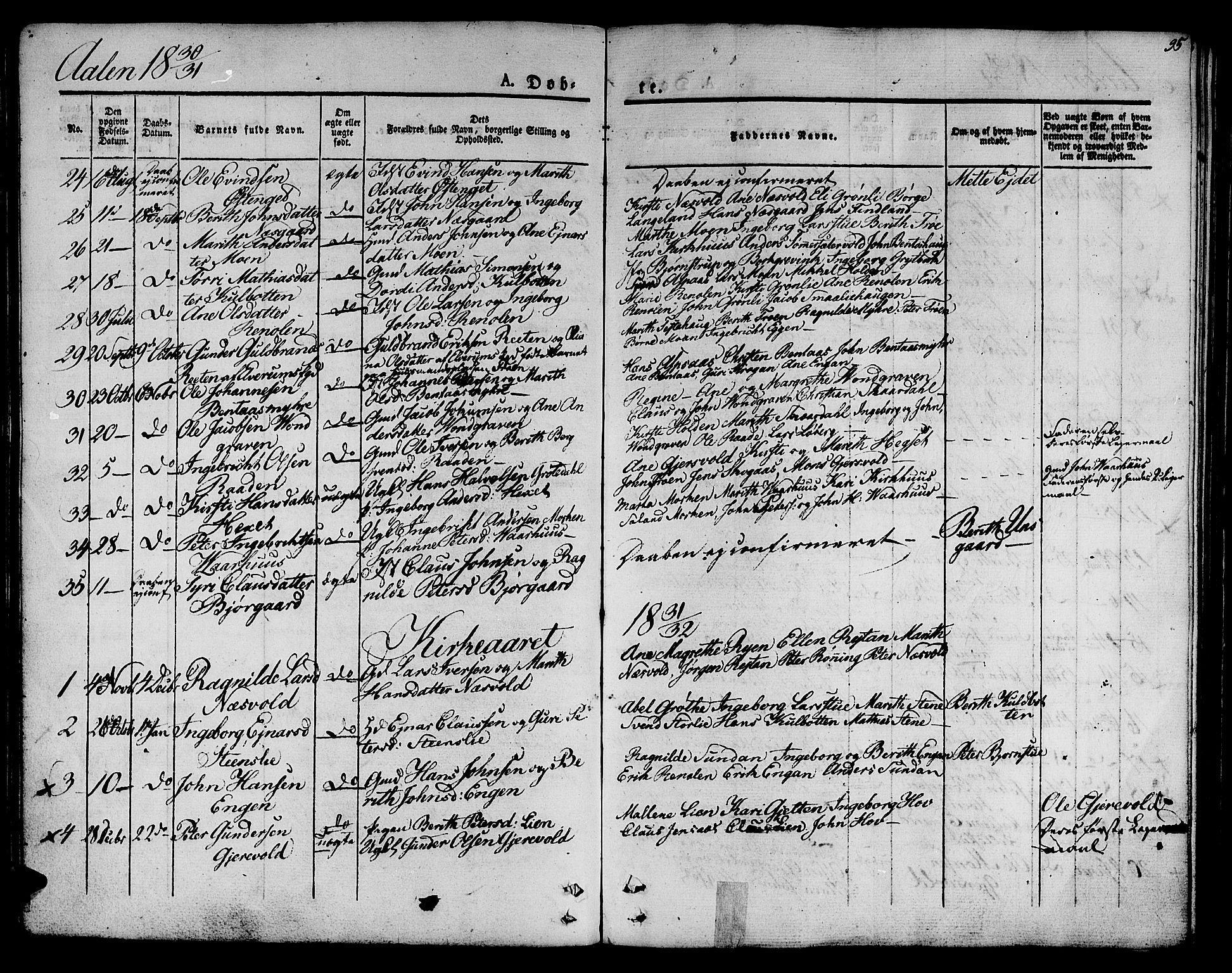 SAT, Ministerialprotokoller, klokkerbøker og fødselsregistre - Sør-Trøndelag, 685/L0959: Ministerialbok nr. 685A04 /3, 1829-1845, s. 95